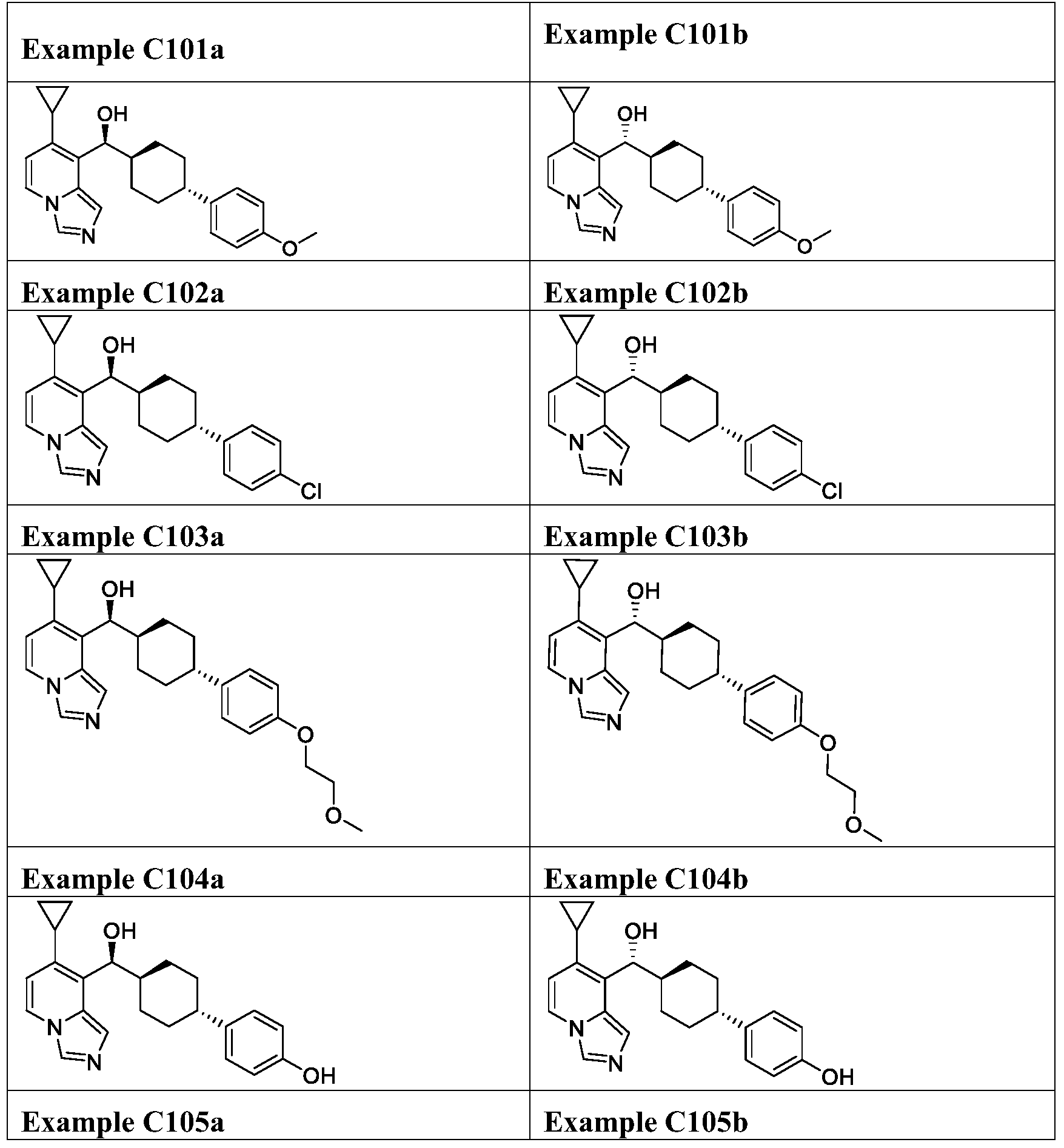 WO2018054365A1 - NOVEL 5 or 8-SUBSTITUTED IMIDAZO [1, 5-a] PYRIDINES