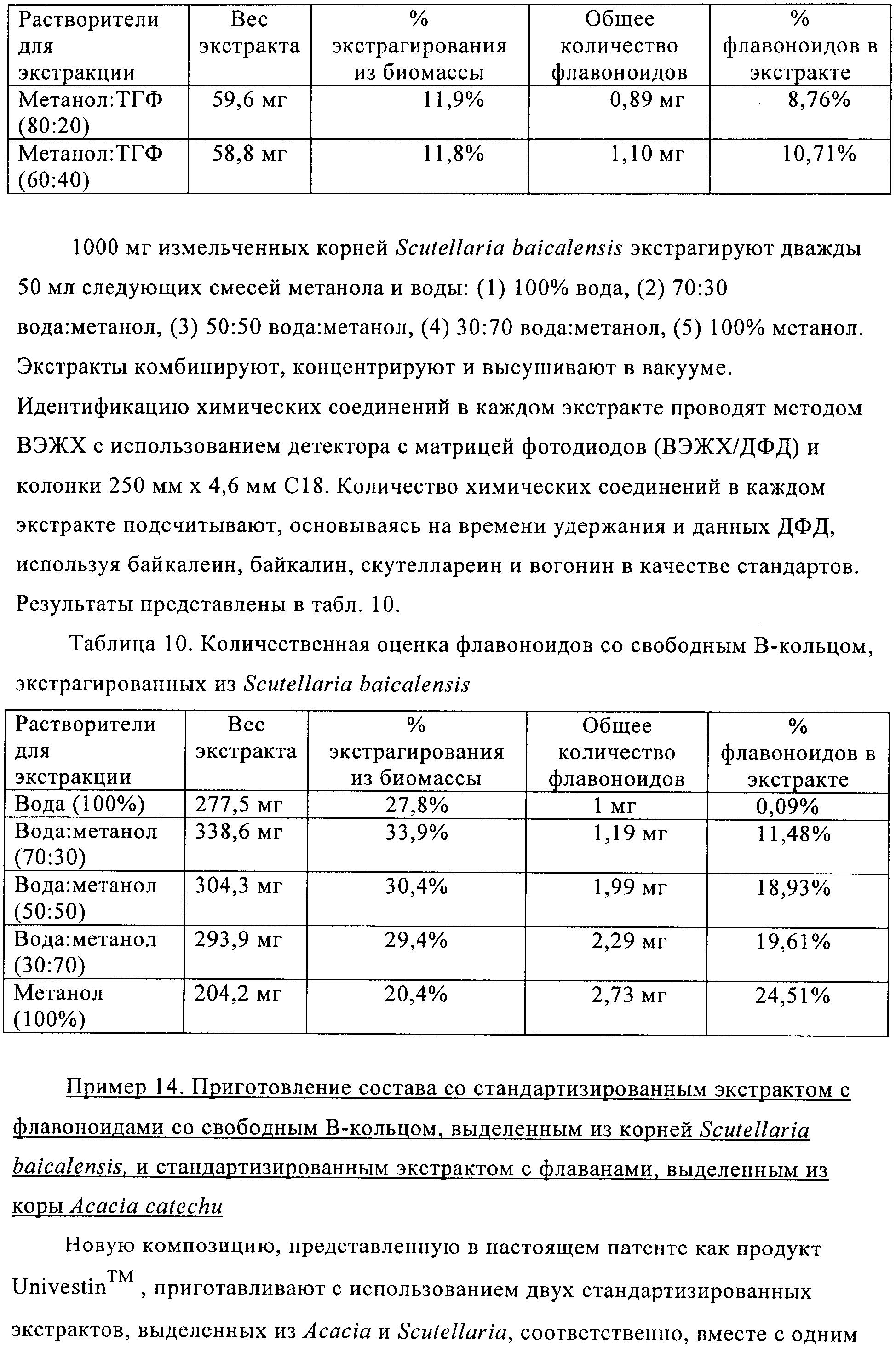 Figure 00000064