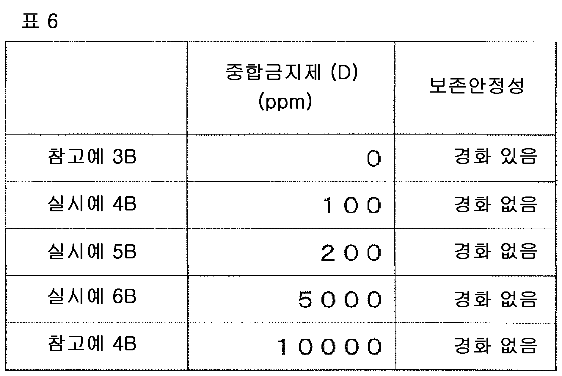 Figure 112012035083578-pct00015