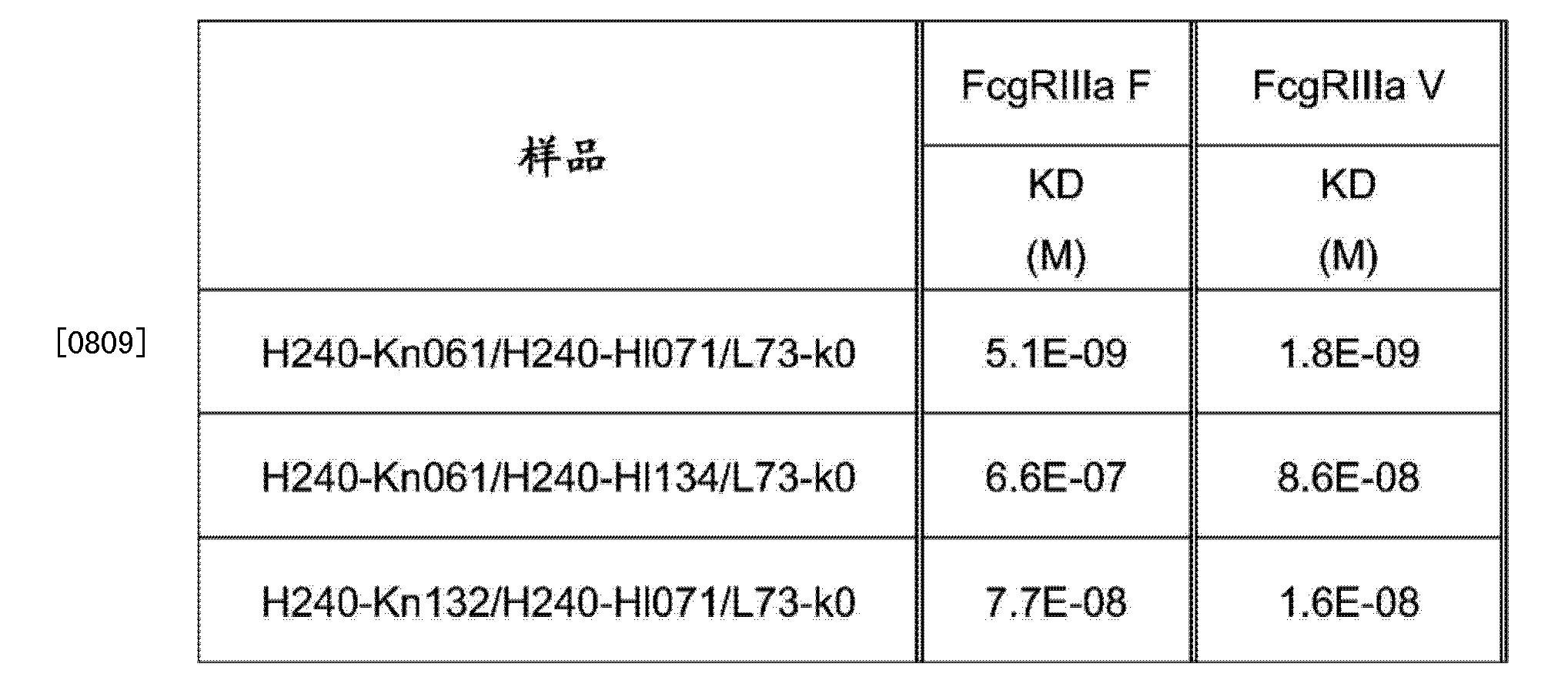 Figure CN103827300AD01691