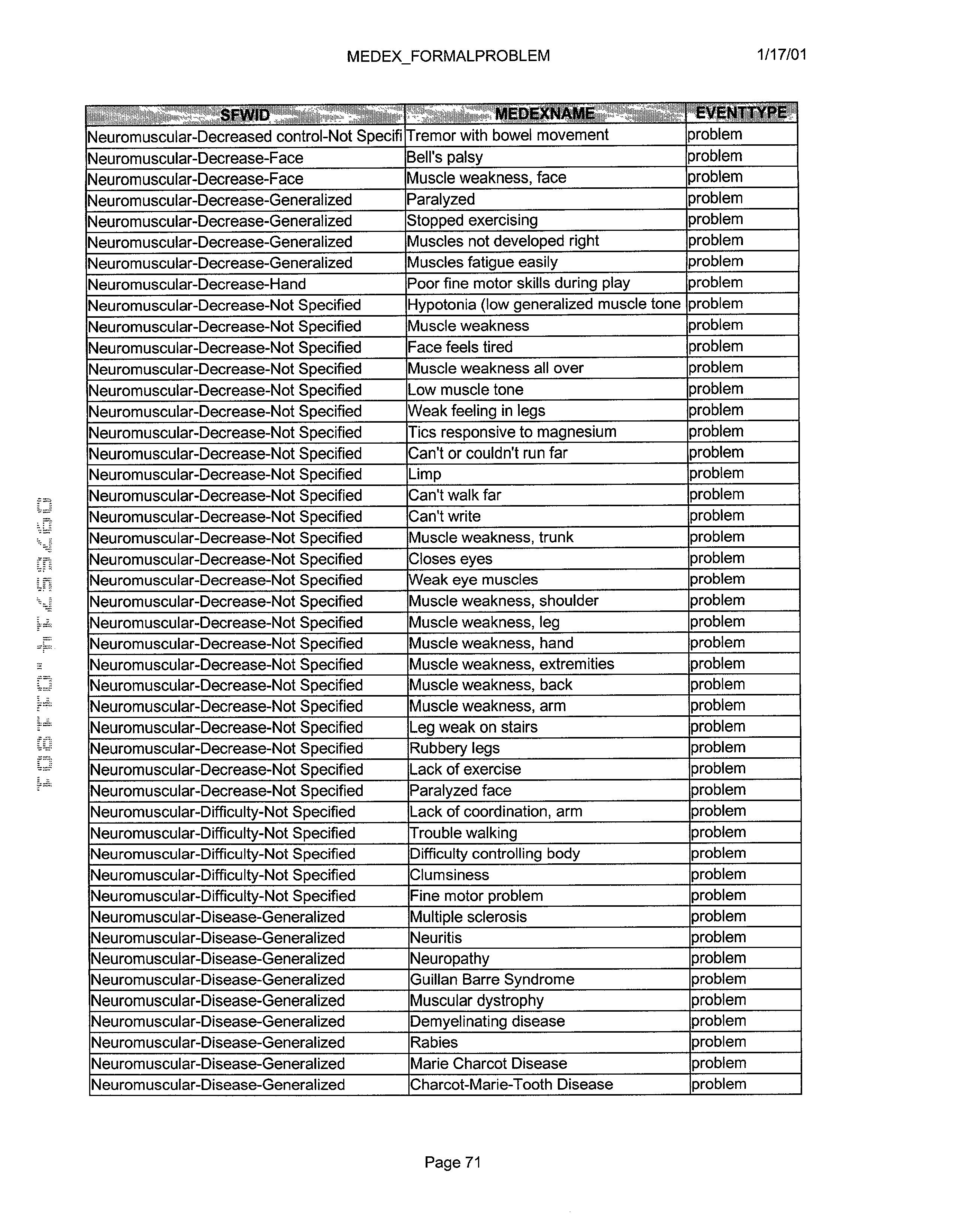 Figure US20030061072A1-20030327-P00800