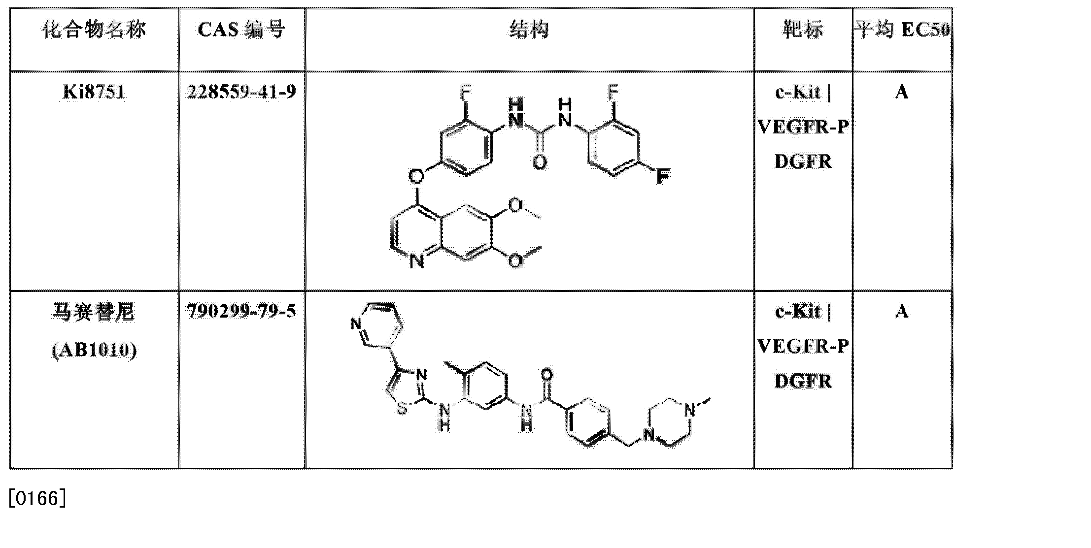 Figure CN103458970AD00342