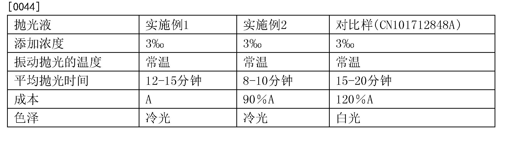 Figure CN103590044BD00061
