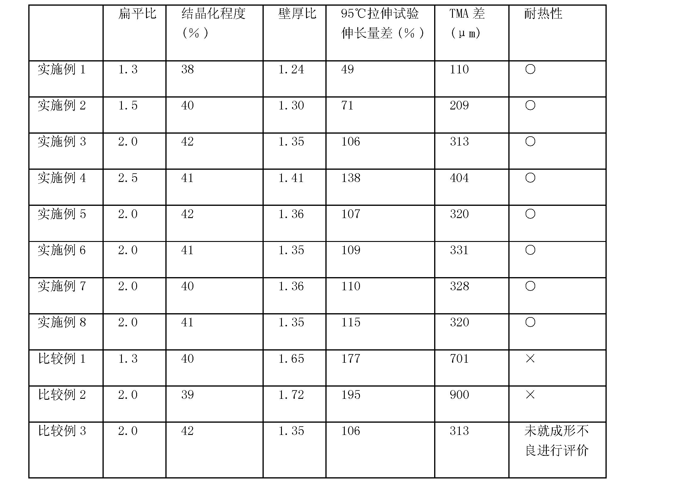 Figure CN101920553BD00181