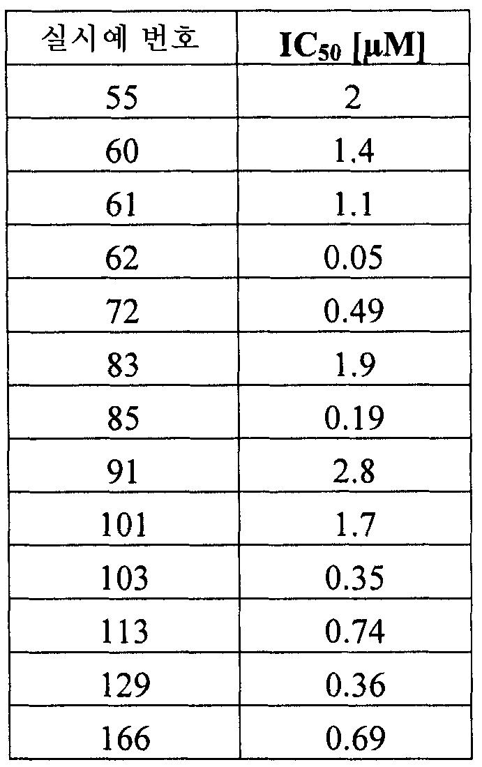 Figure 112009031182761-pct00280