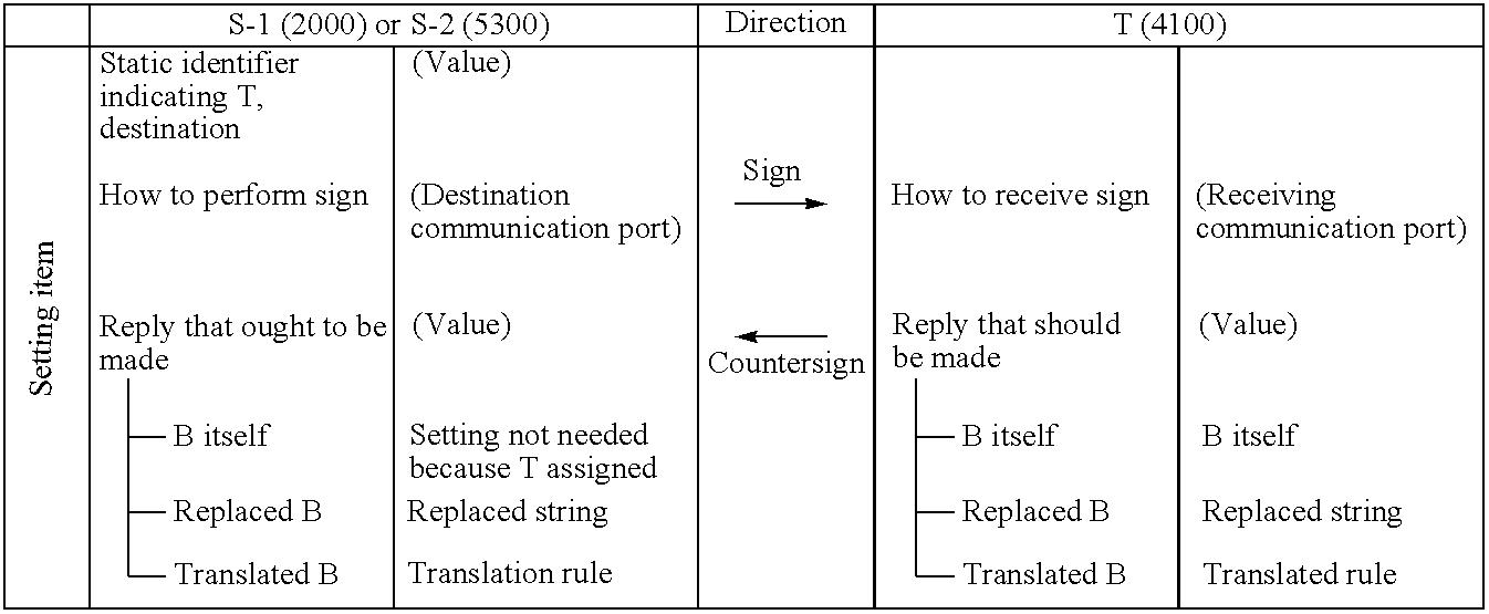 Figure US20060101026A1-20060511-C00003