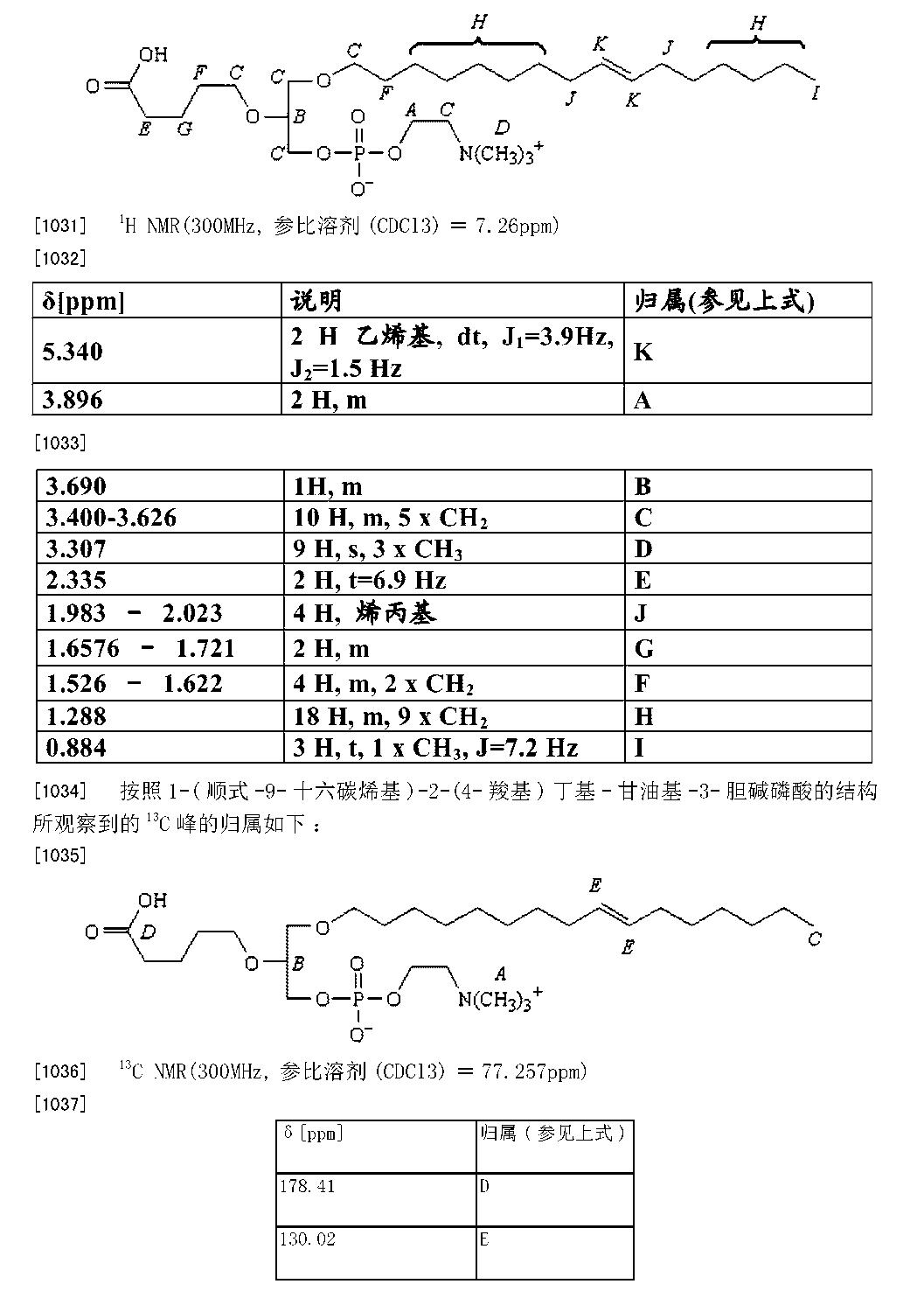 Figure CN104788492AD01161