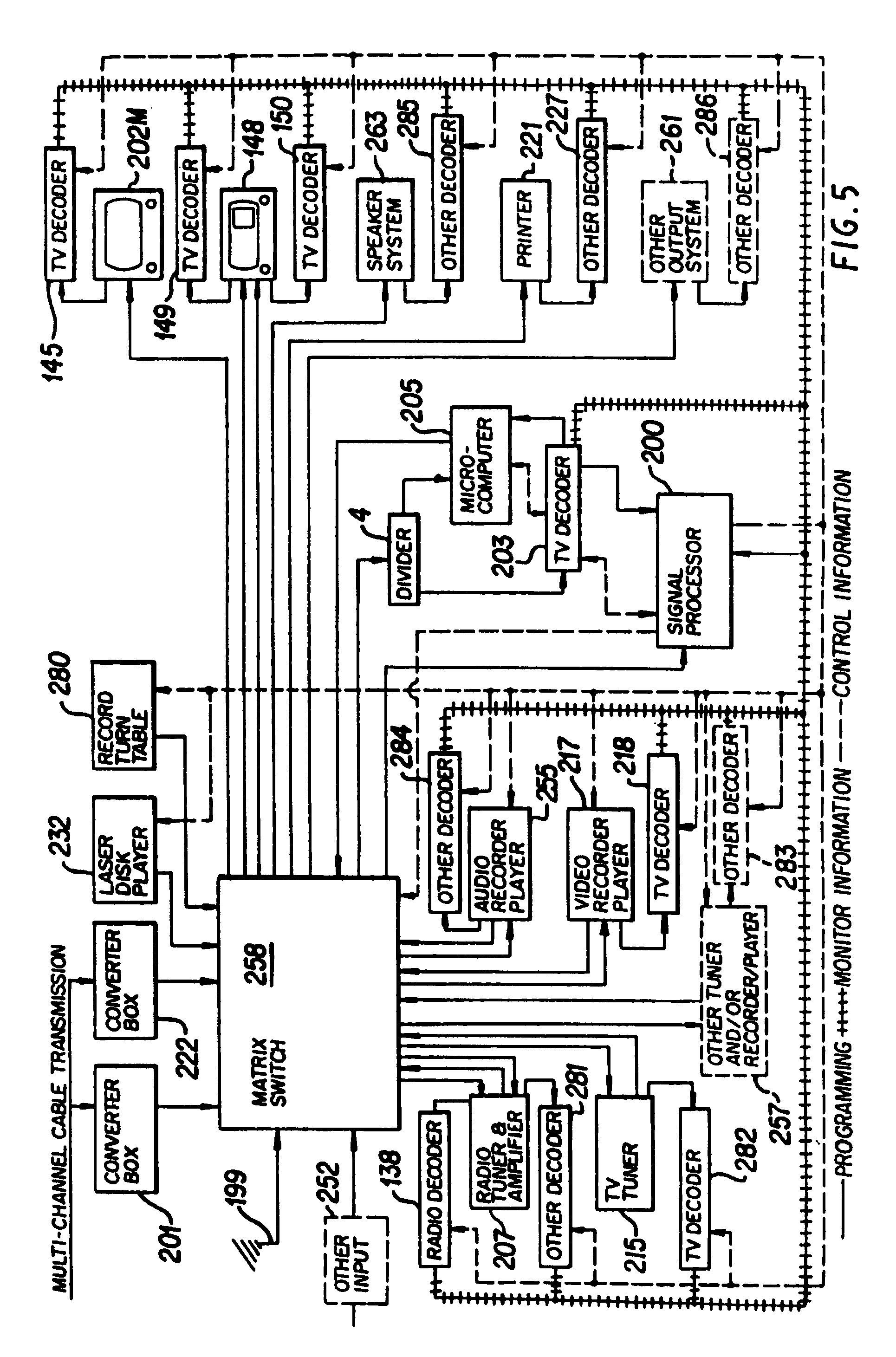 Us7793332b1 Signal Processing Apparatus And Methods Google Patents Saab Sid Wiring Diagram