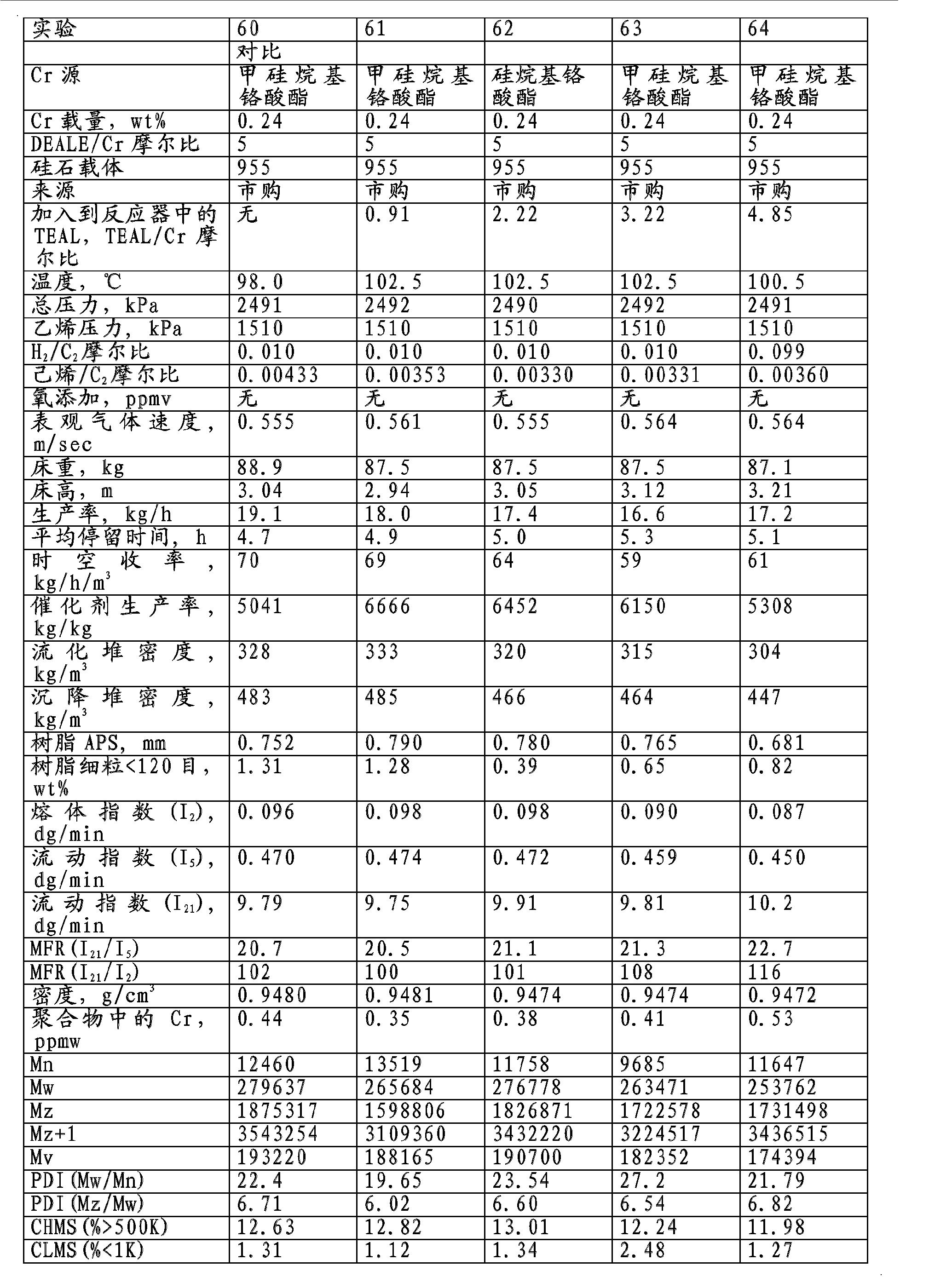 Figure CN102070737BD00321