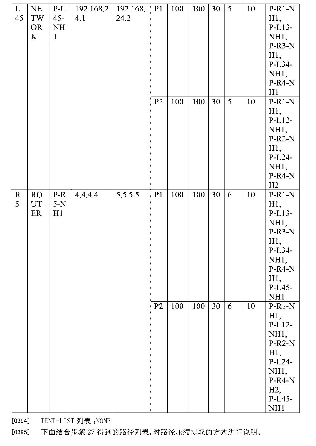 Figure CN103036791BD00681