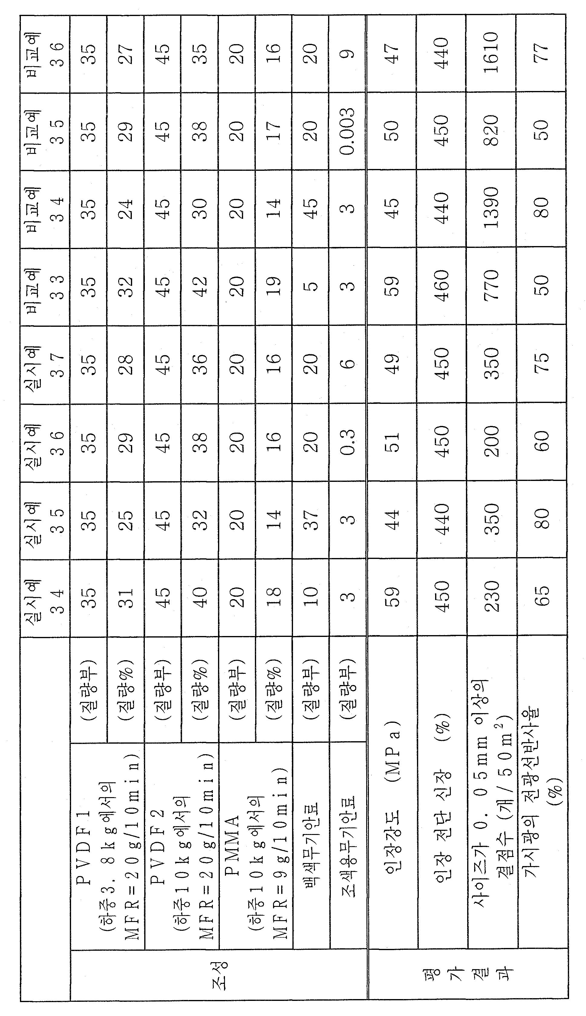 Figure 112012020808443-pct00007
