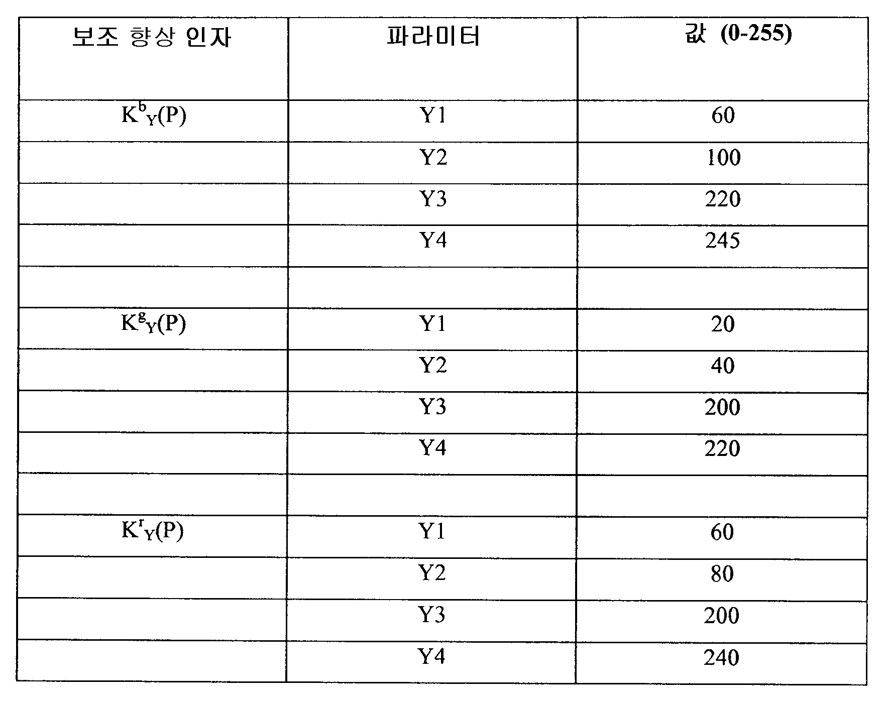 Figure 112011007810473-pct00016