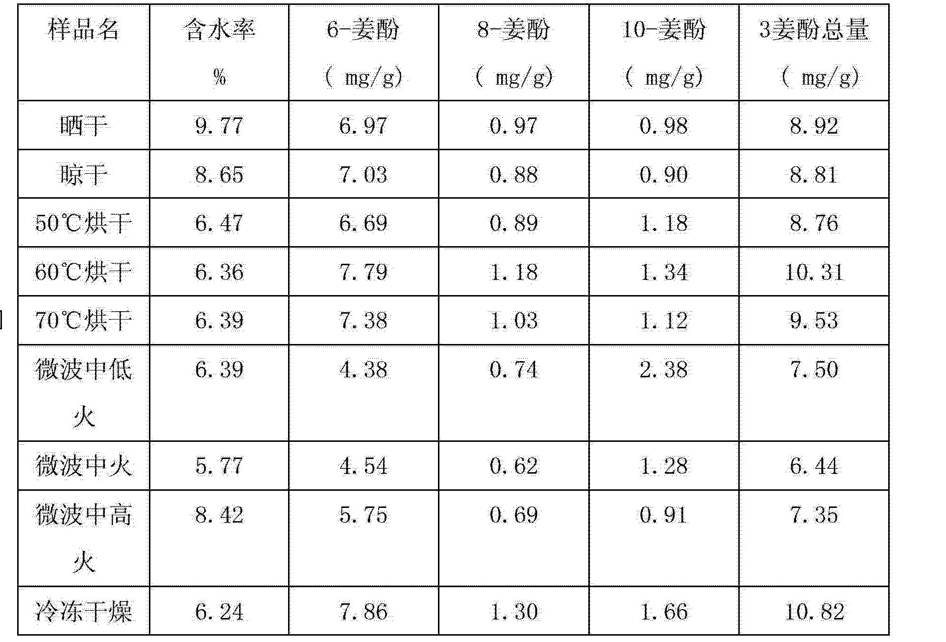Figure CN102871071AD00051