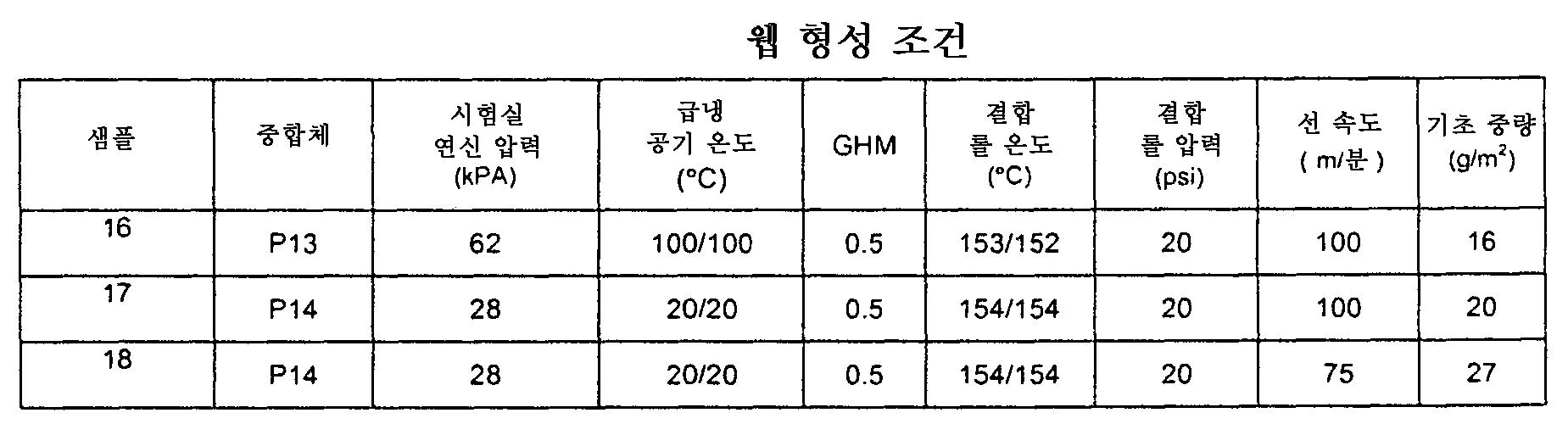 Figure 112006055439703-pct00004