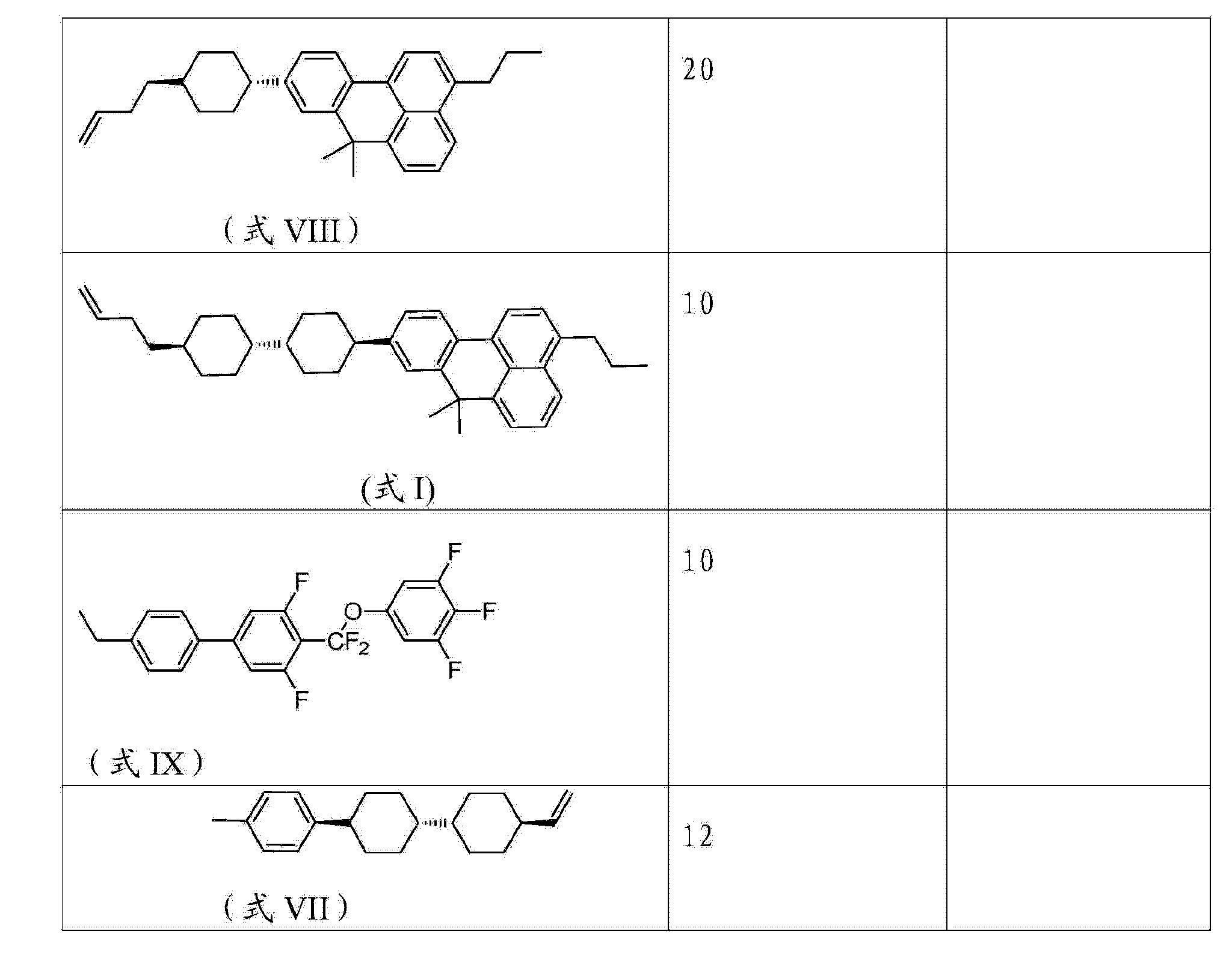 Figure CN104496742AD00201