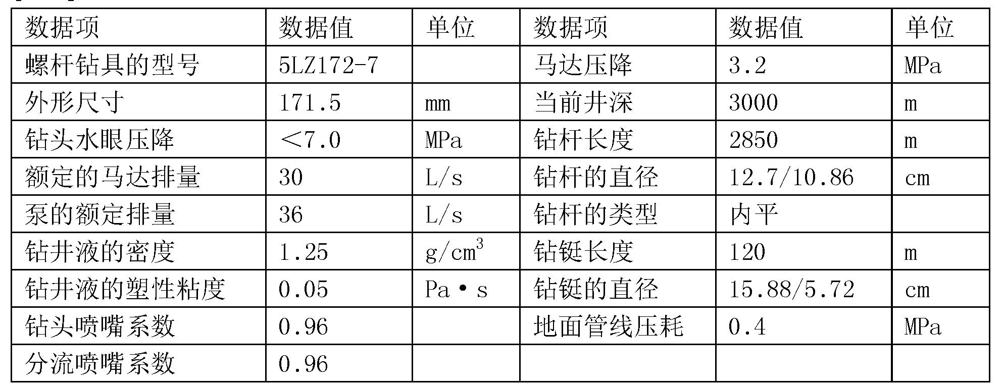 Figure CN108166940BD00141