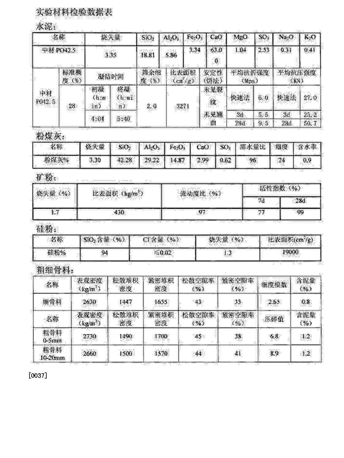Figure CN103922637BD00121