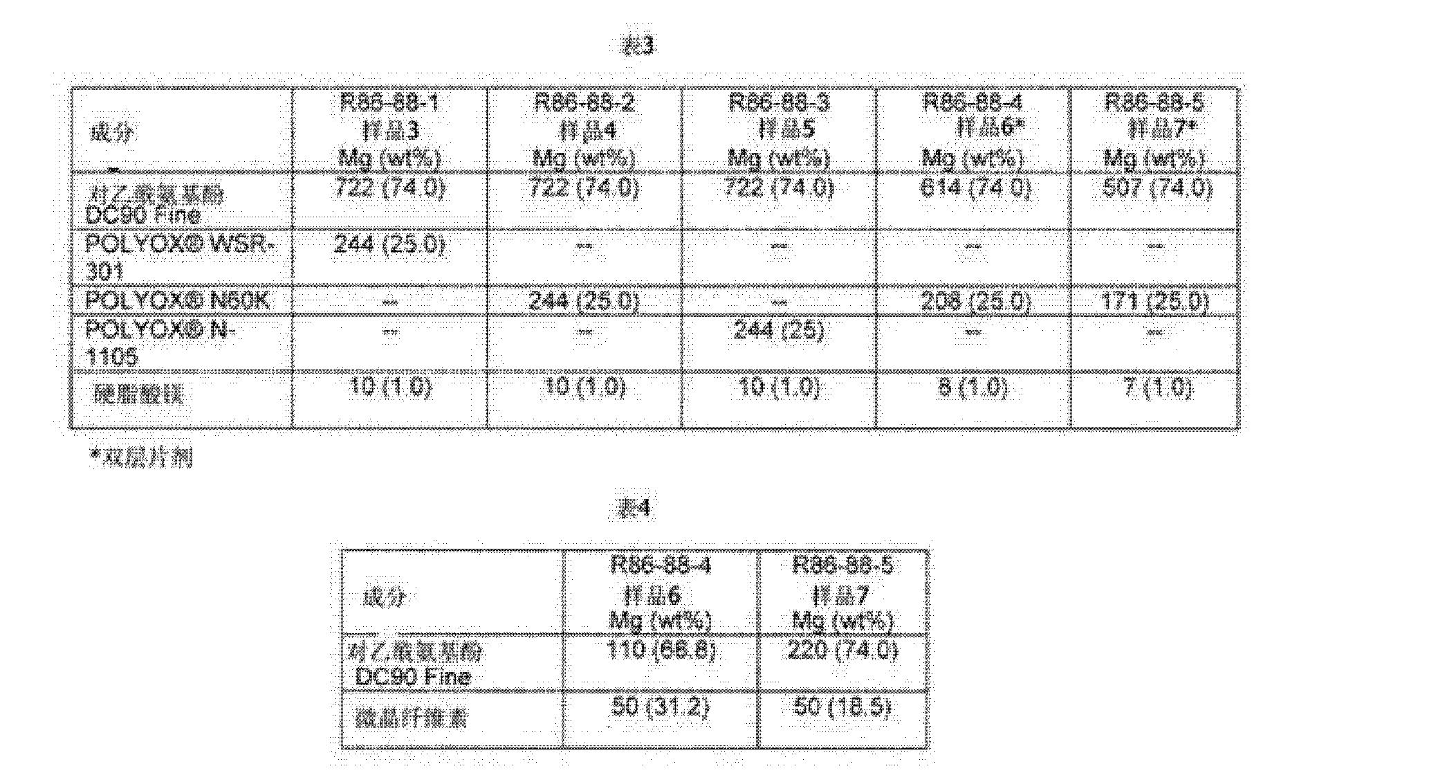 Figure CN102596252AD00241