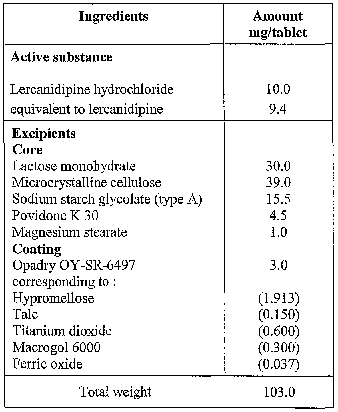 lercanidipinhydrochlorid actavis 10 mg
