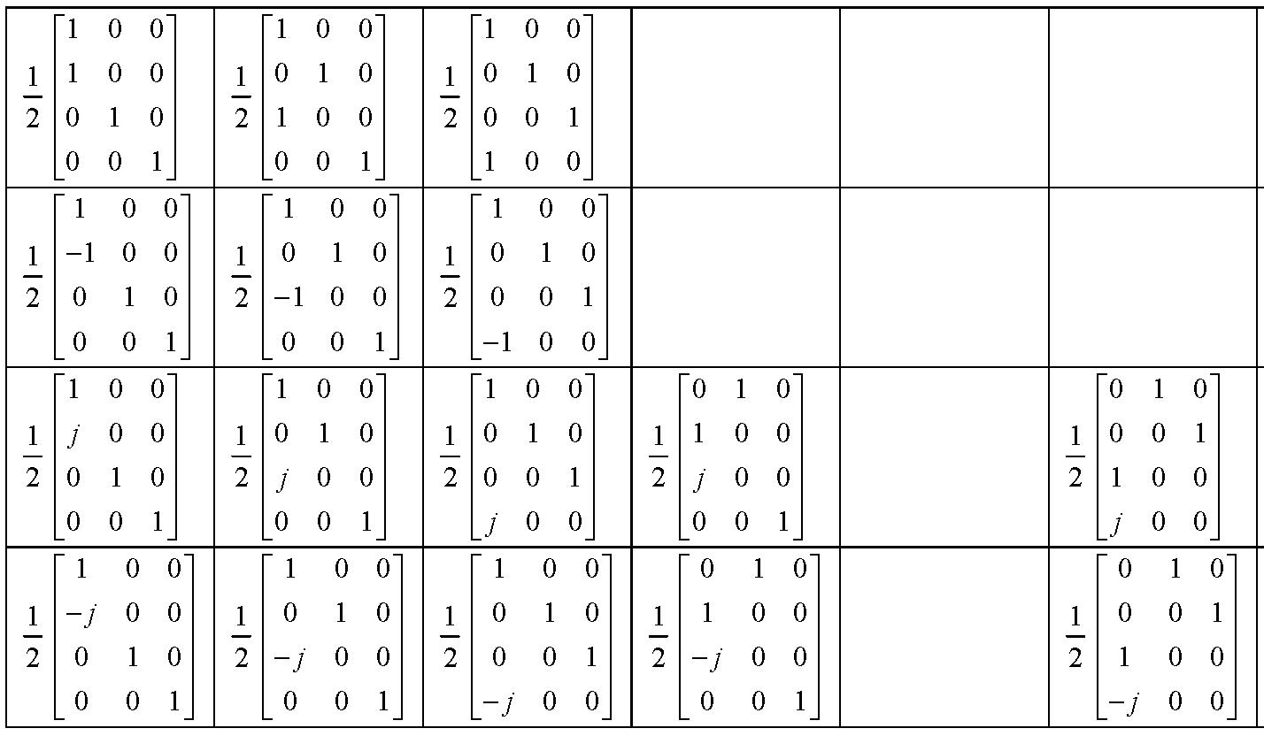 Figure 112010009825391-pat00912