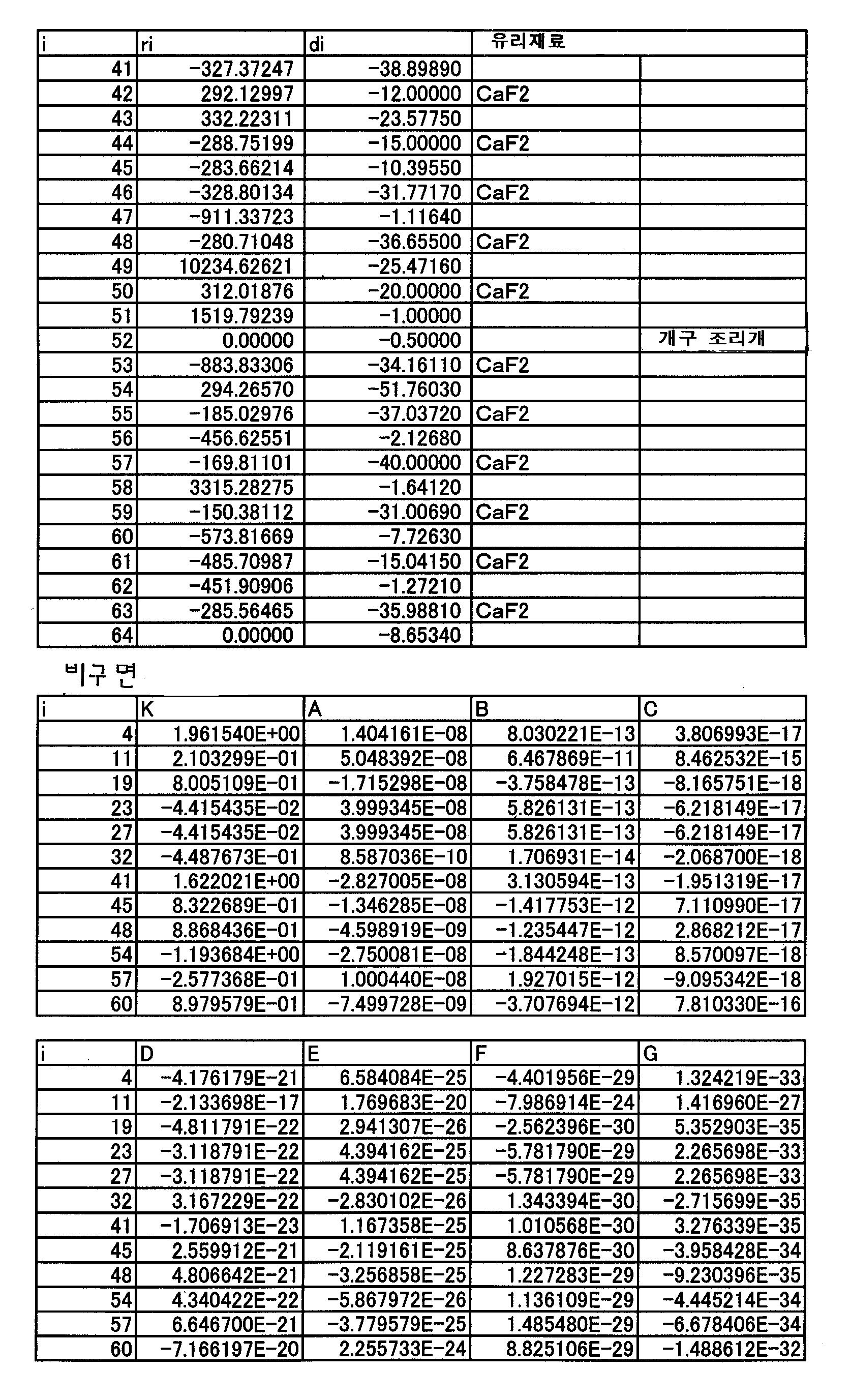Figure 112004021828717-pat00002