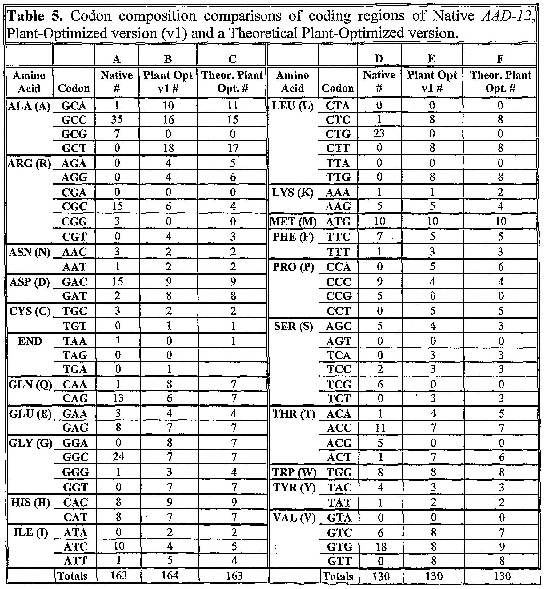 Wo2007053482a2 Novel Herbicide Resistance Genes Google Patents Led Circuit Series 5b15dledcircuitjpgd Figure Imgf000047 0001