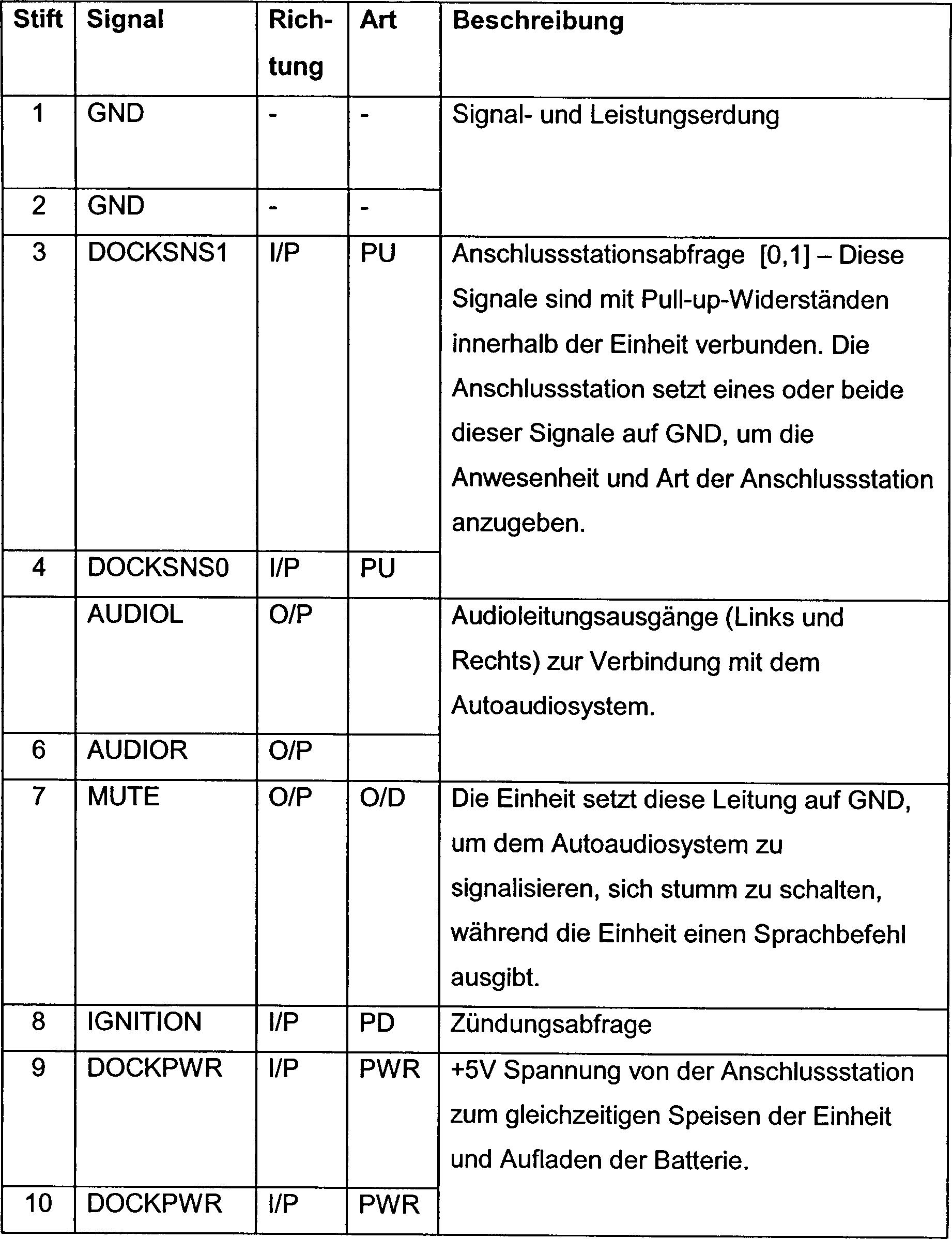 De112005000605t5 Navigation Device Which Displays Dynamic Travel Broadcastband Rf Amplifier Circuit Diagram Tradeoficcom Figure 00290001