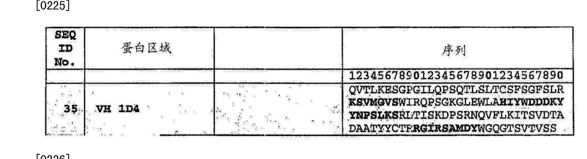 Figure CN103145838AD00371