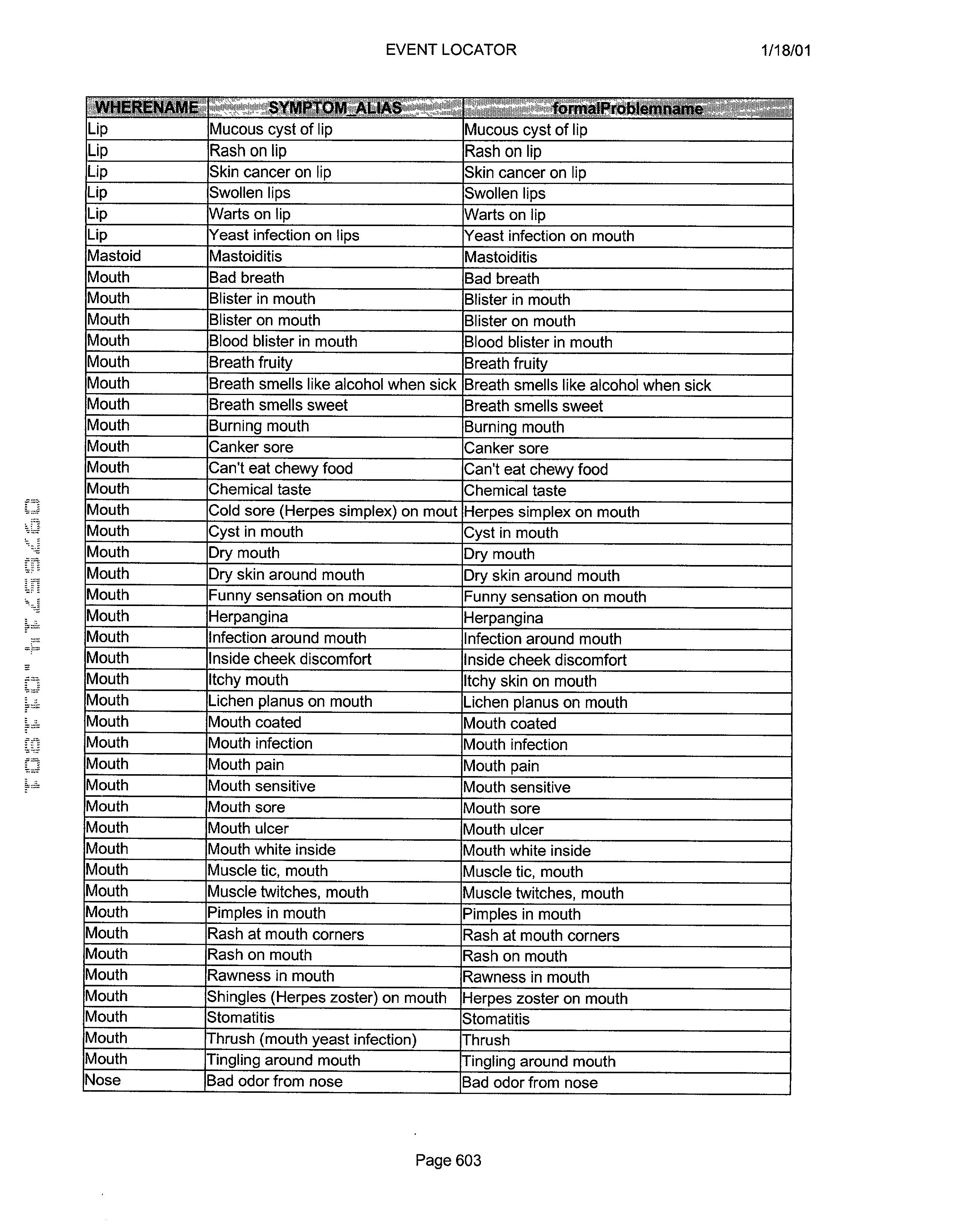 Figure US20030061072A1-20030327-P00604