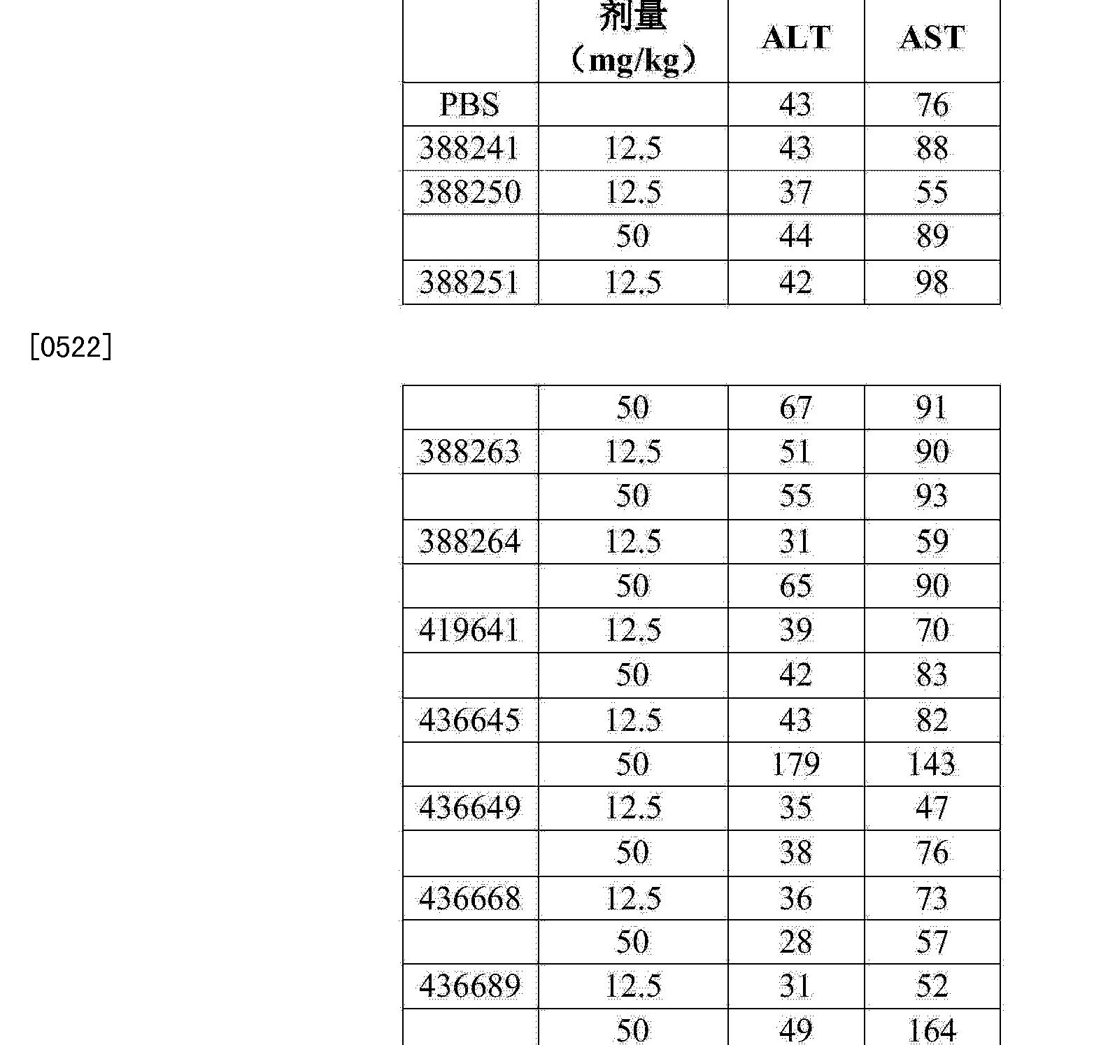 Figure CN104894129AD00591
