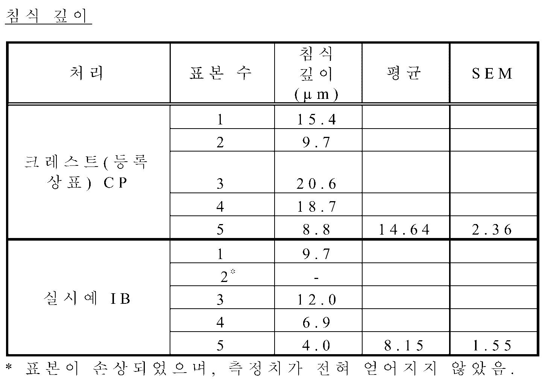Figure 112008043772252-PCT00004