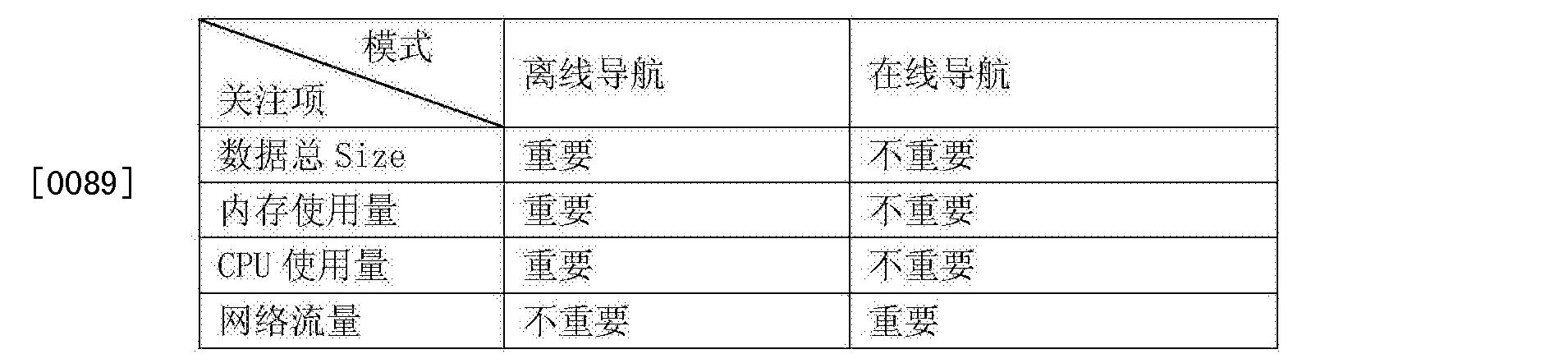 Figure CN103471610BD00101