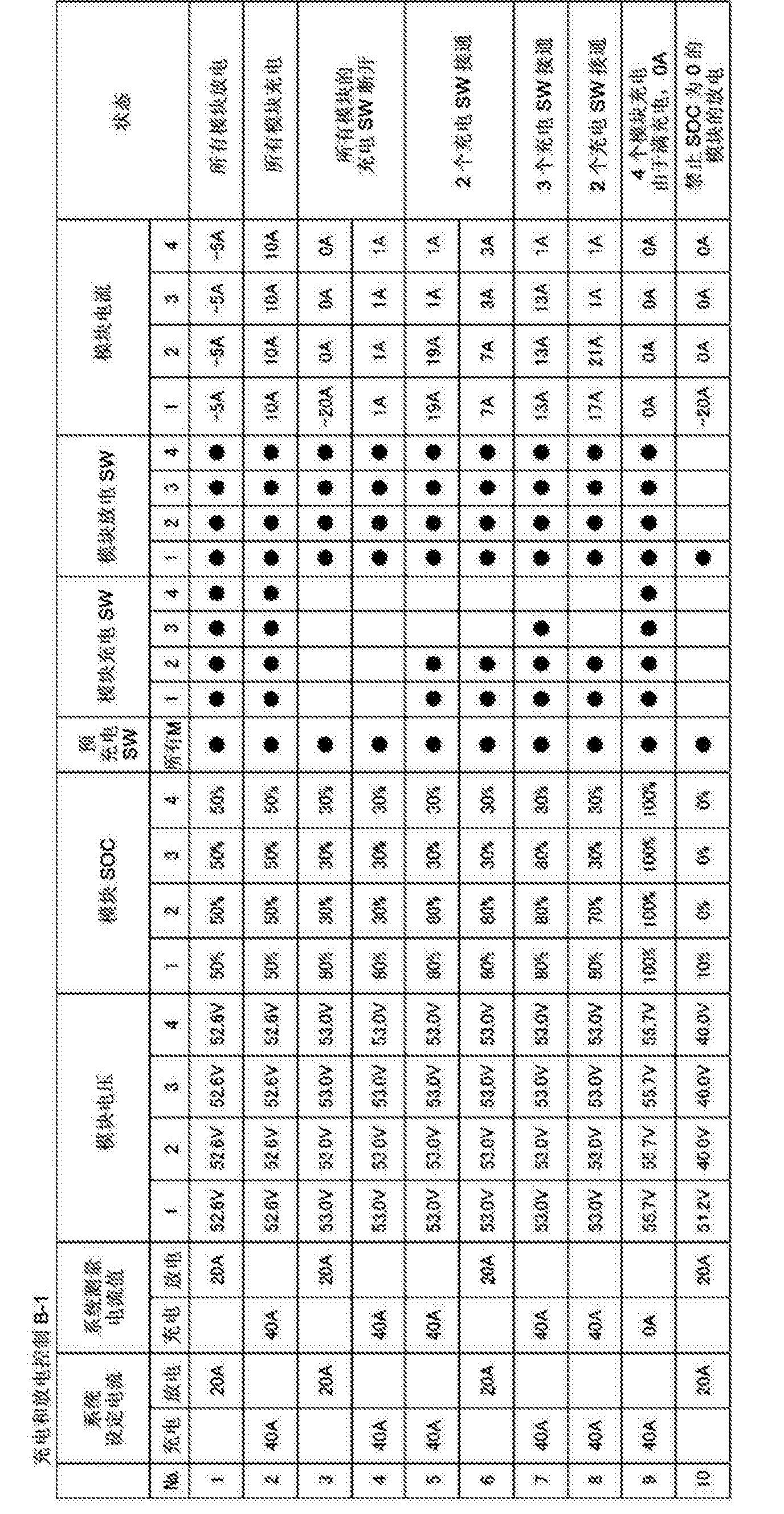 Figure CN105075056AD00251