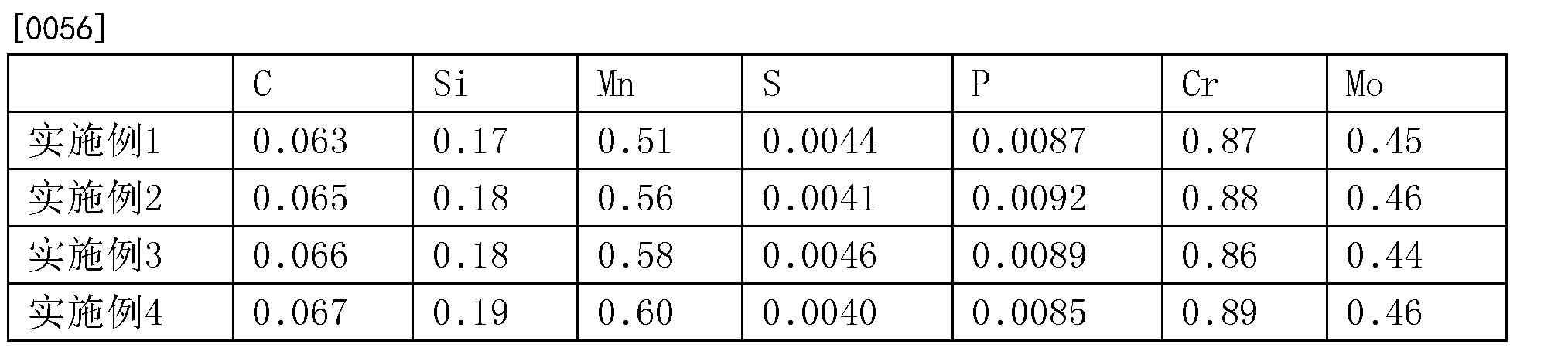 Figure CN106312374BD00072