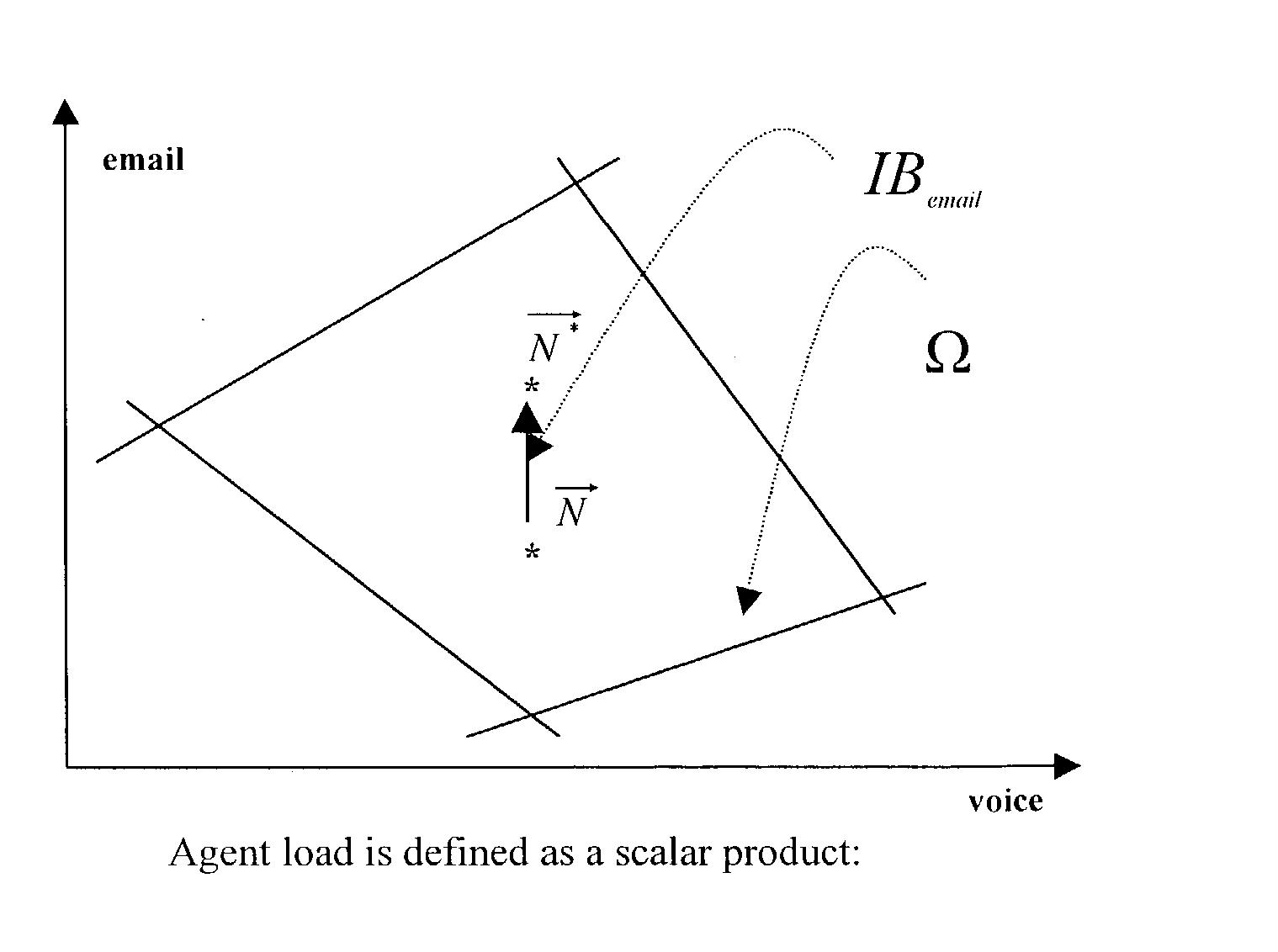 Figure US20040213400A1-20041028-P00001