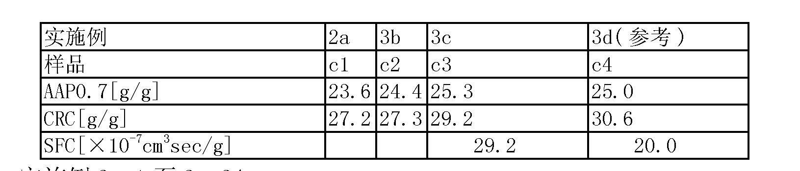 Figure CN101074300BD00193