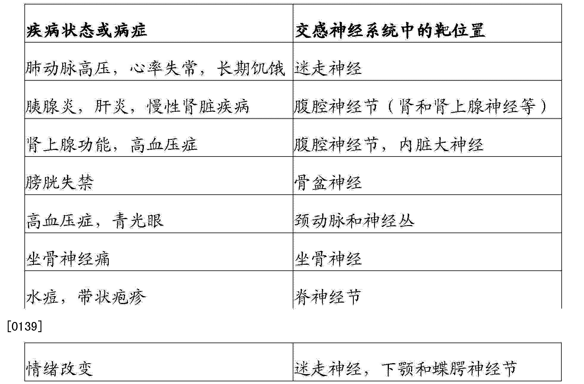 Figure CN104203233AD00191