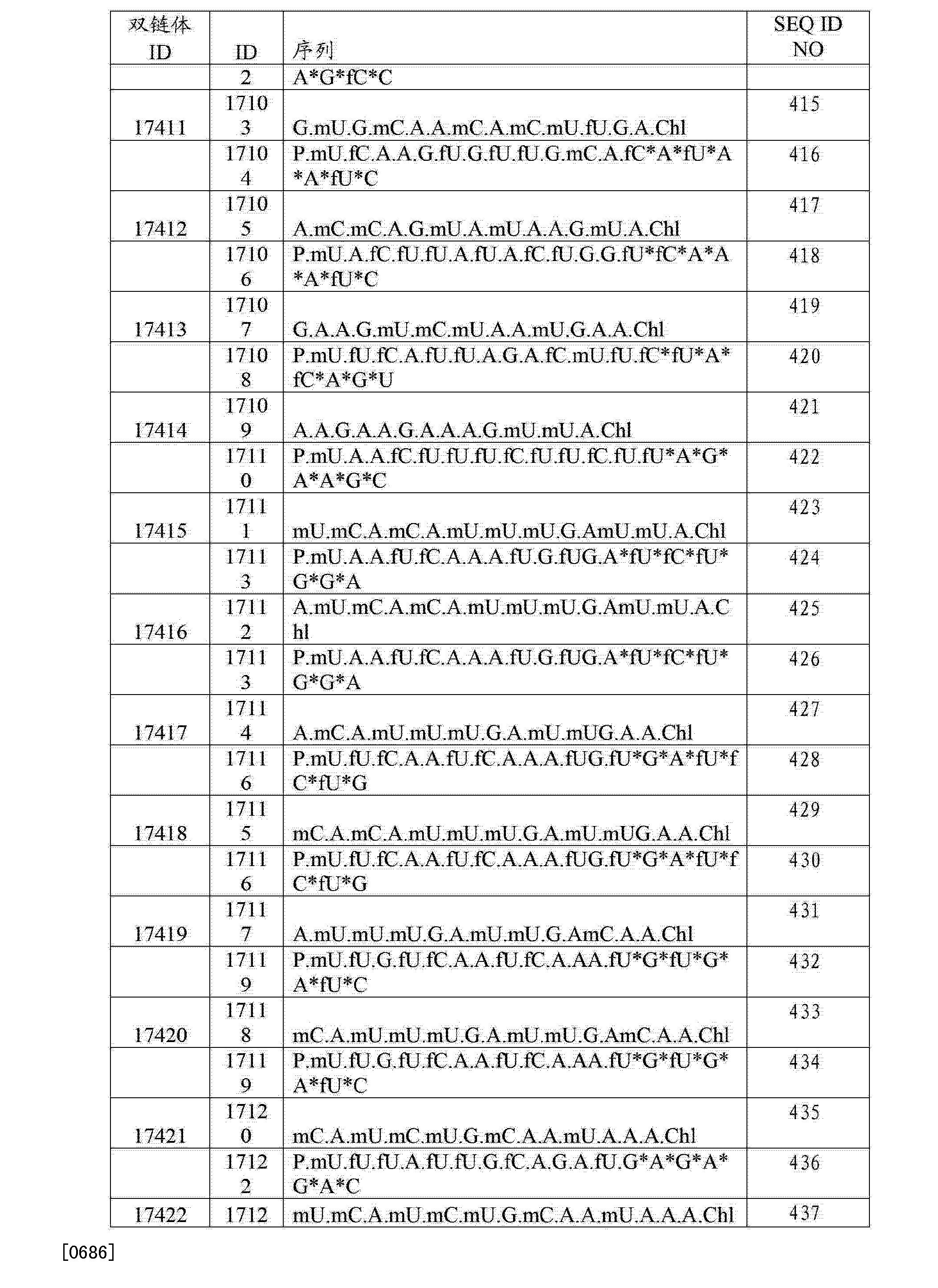 Figure CN103108642BD01031