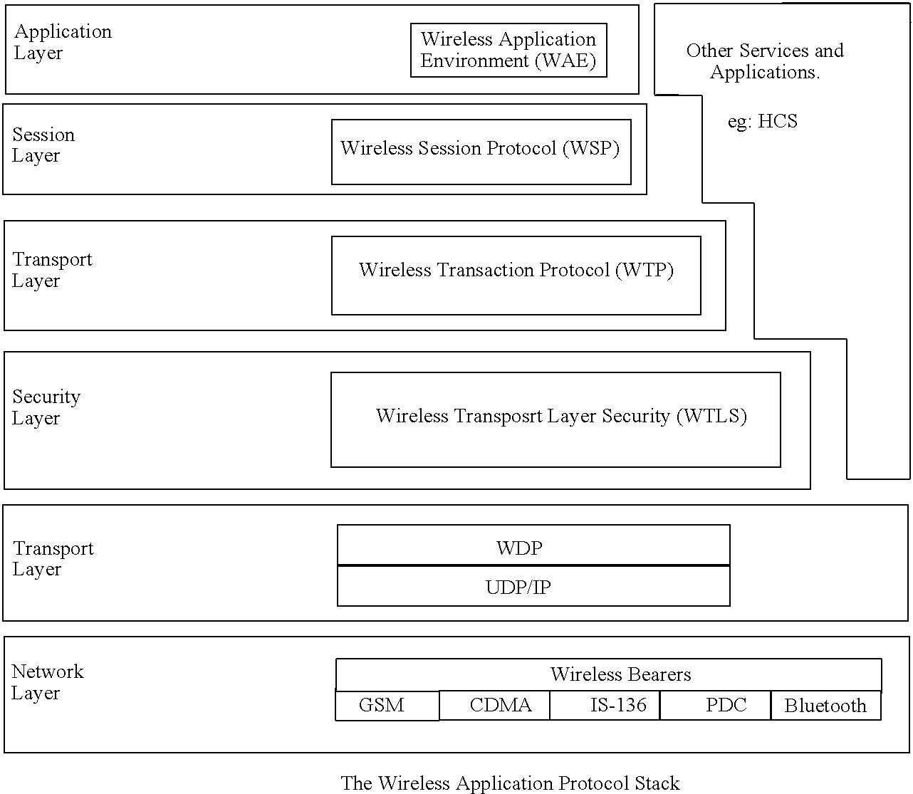 Figure US20070101011A1-20070503-C00001
