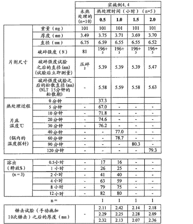 Figure CN102657630AD00581