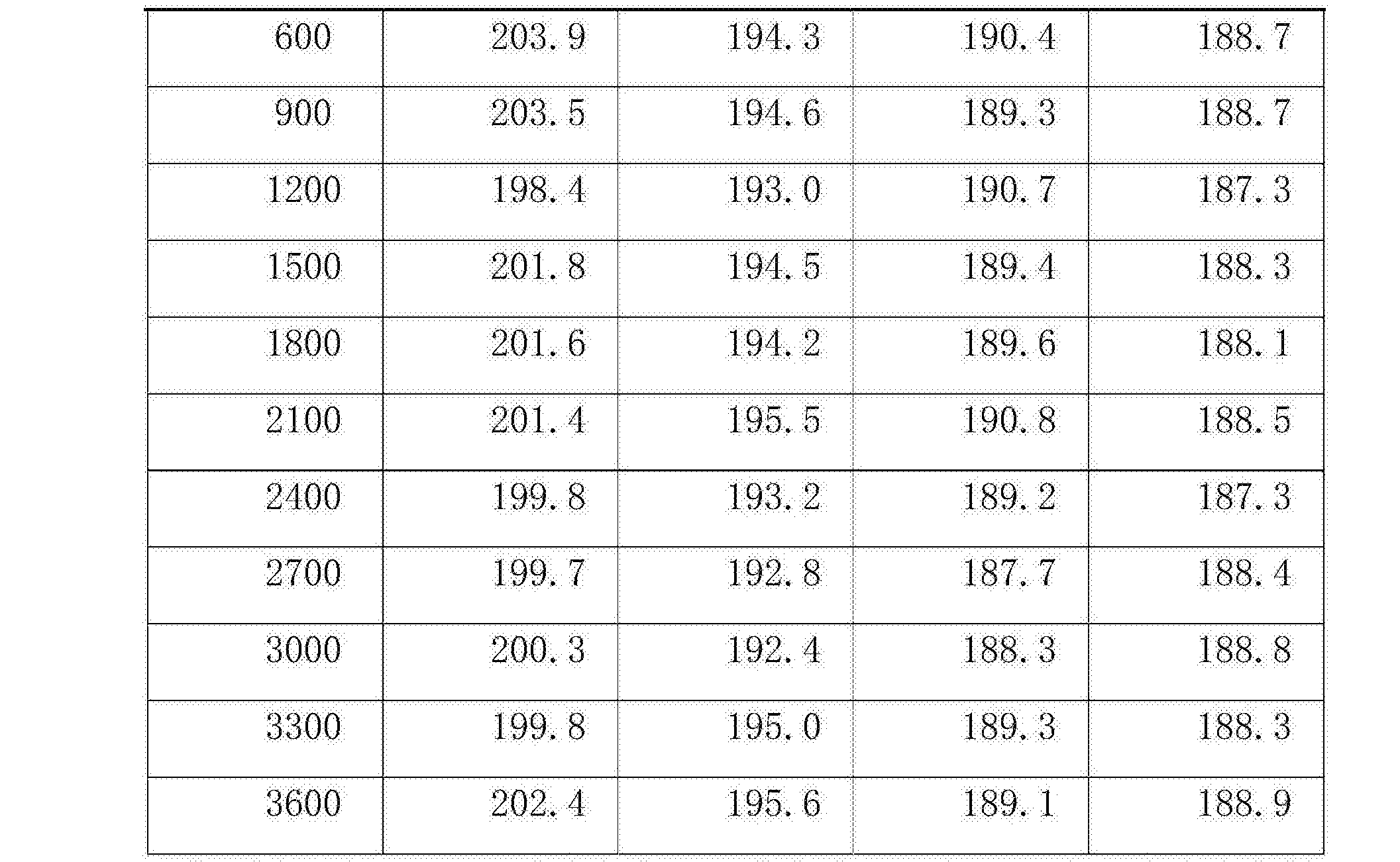 Figure CN107730920AD00111