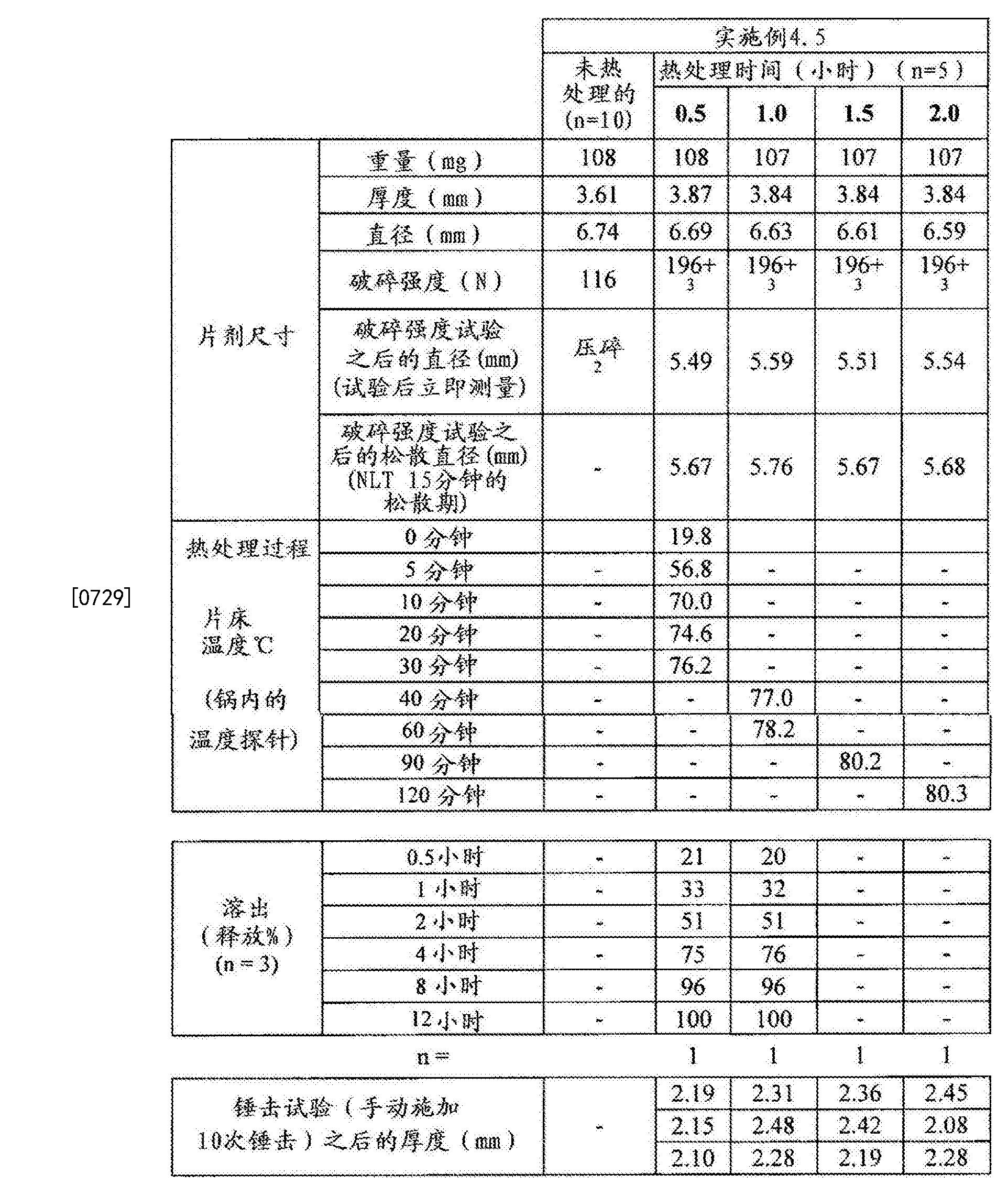 Figure CN102688241BD00581
