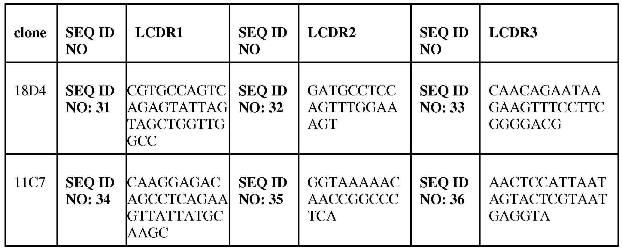 Figure imgf000109_0001