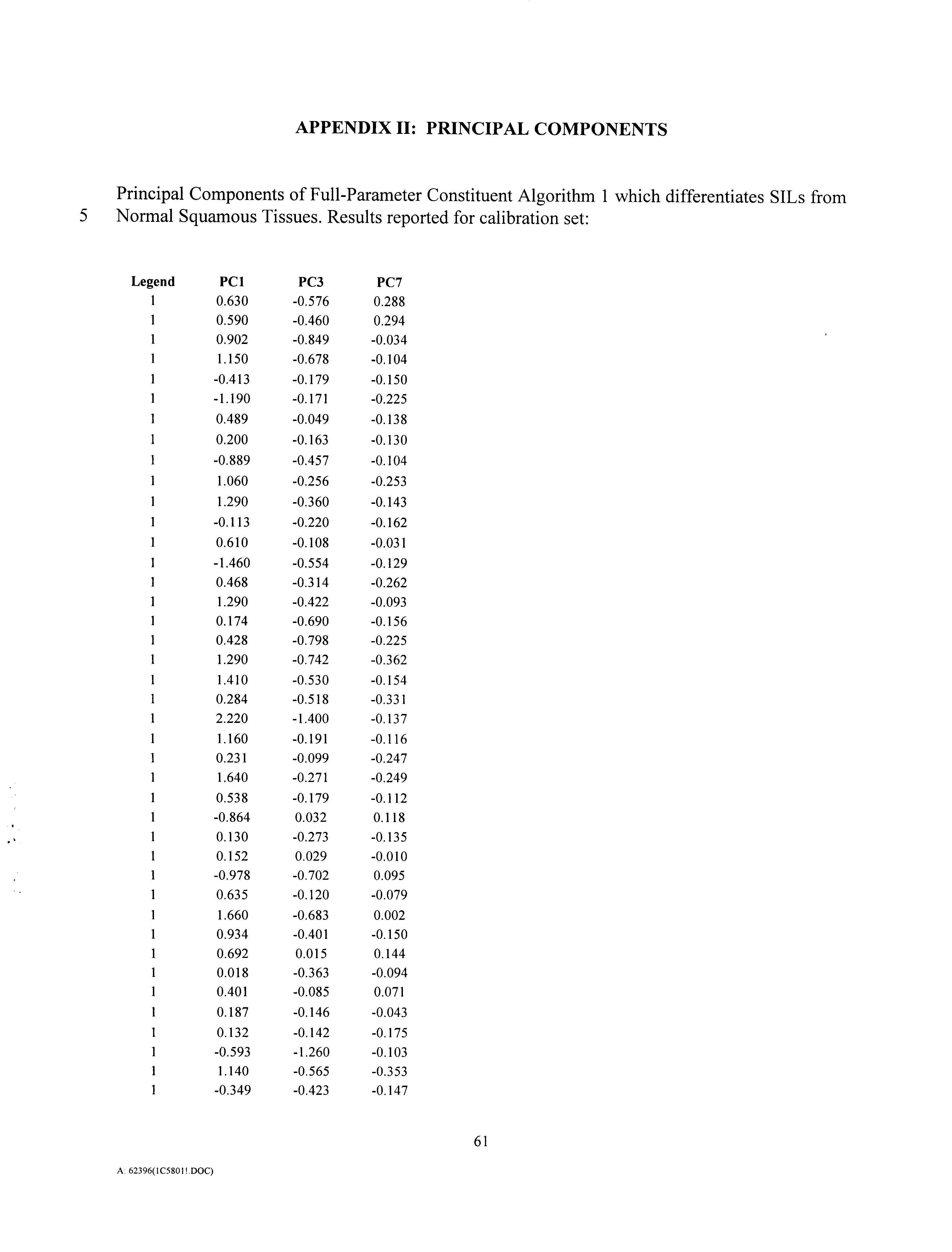 Figure US06258576-20010710-P00001