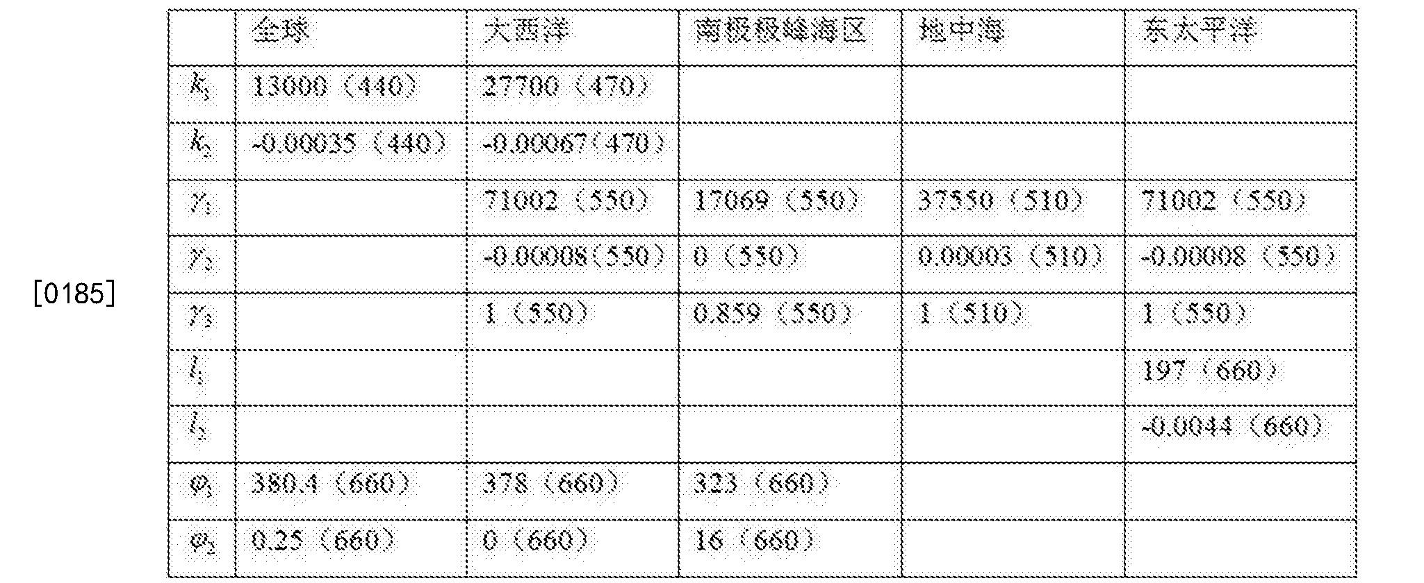 Figure CN105486664BD00181