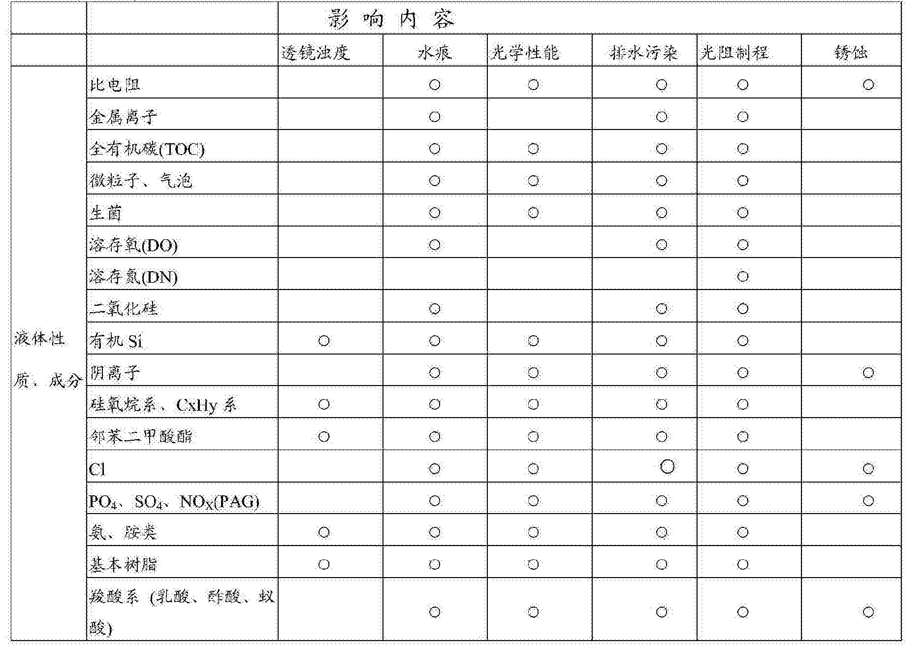 Figure CN105467775AD00131