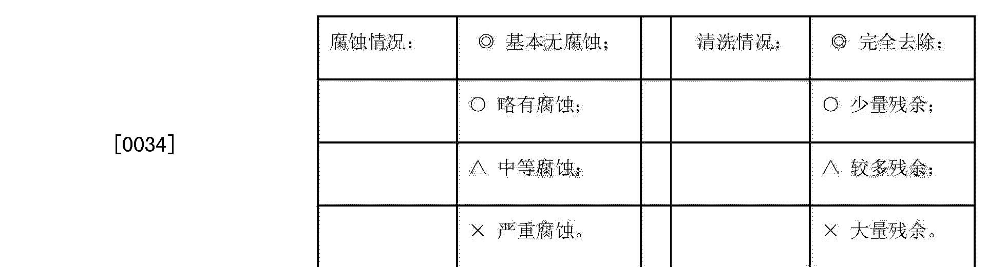 Figure CN104946429AD00081