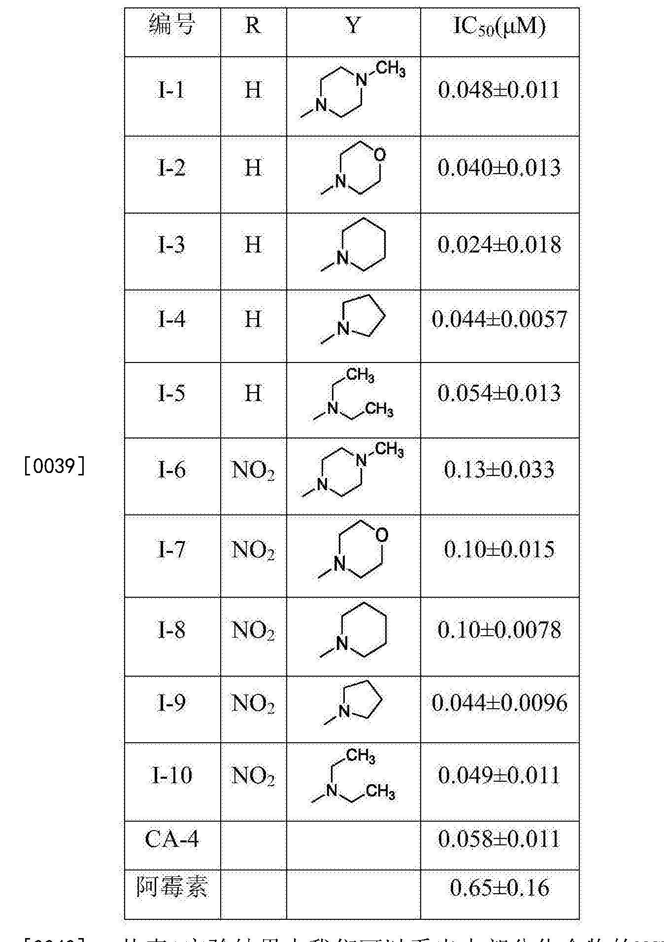 Figure CN104817519BD00071