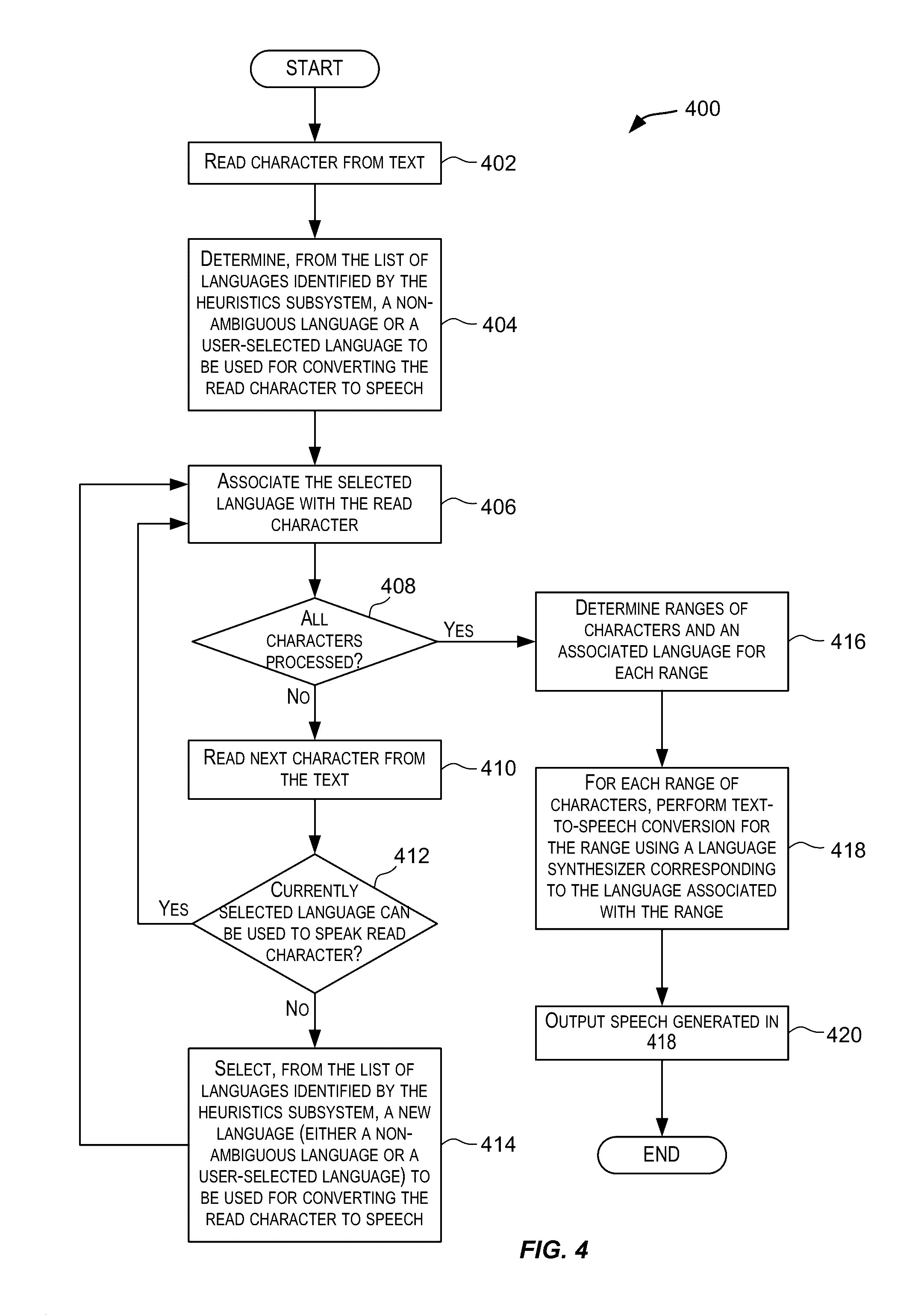 Us9483461b2 Handling Speech Synthesis Of Content For Multiple