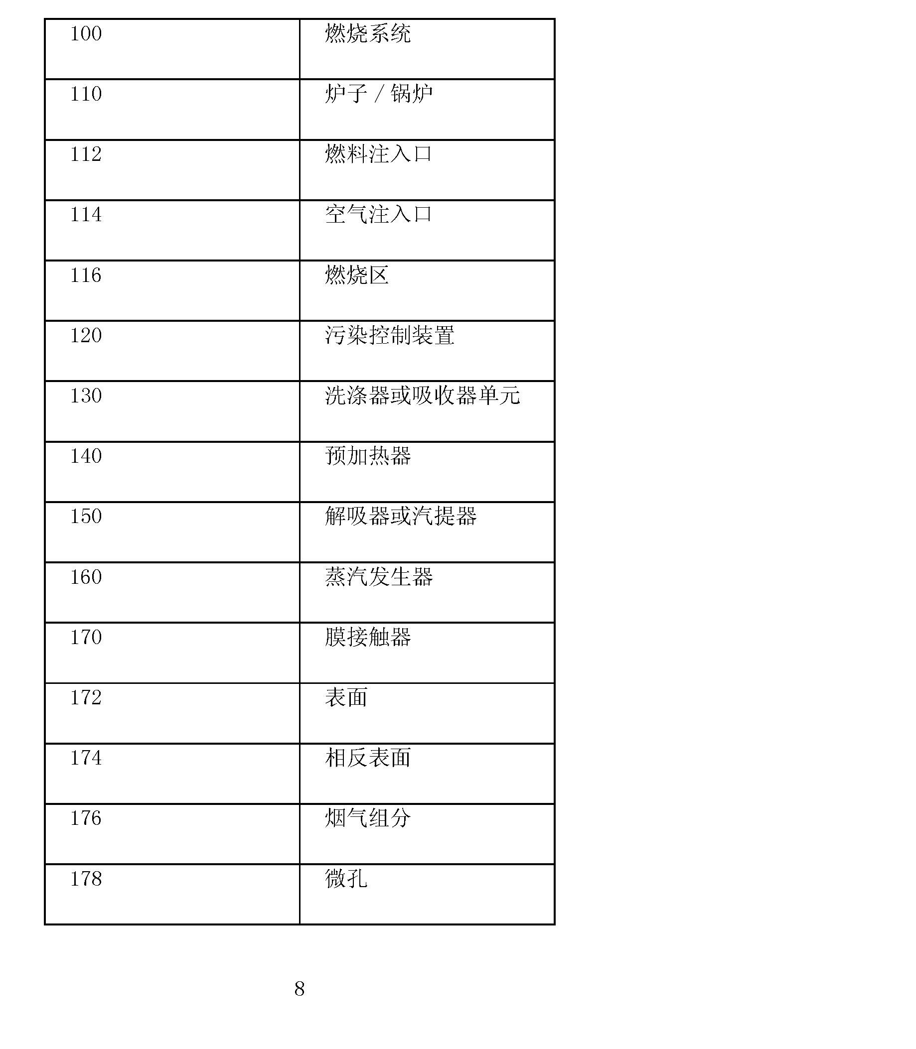 Figure CN101301562BD00081